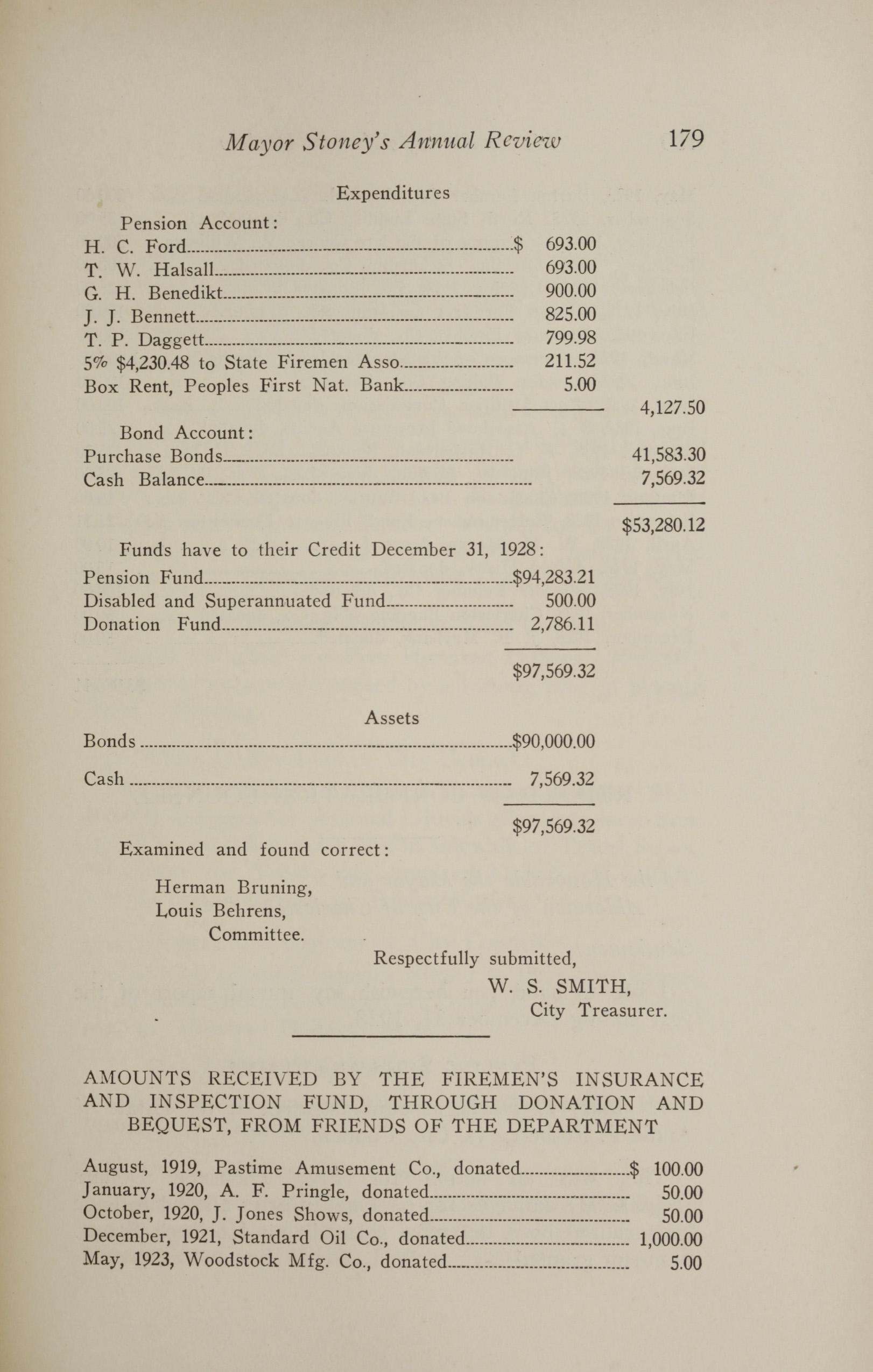 Charleston Yearbook, 1928, page 179