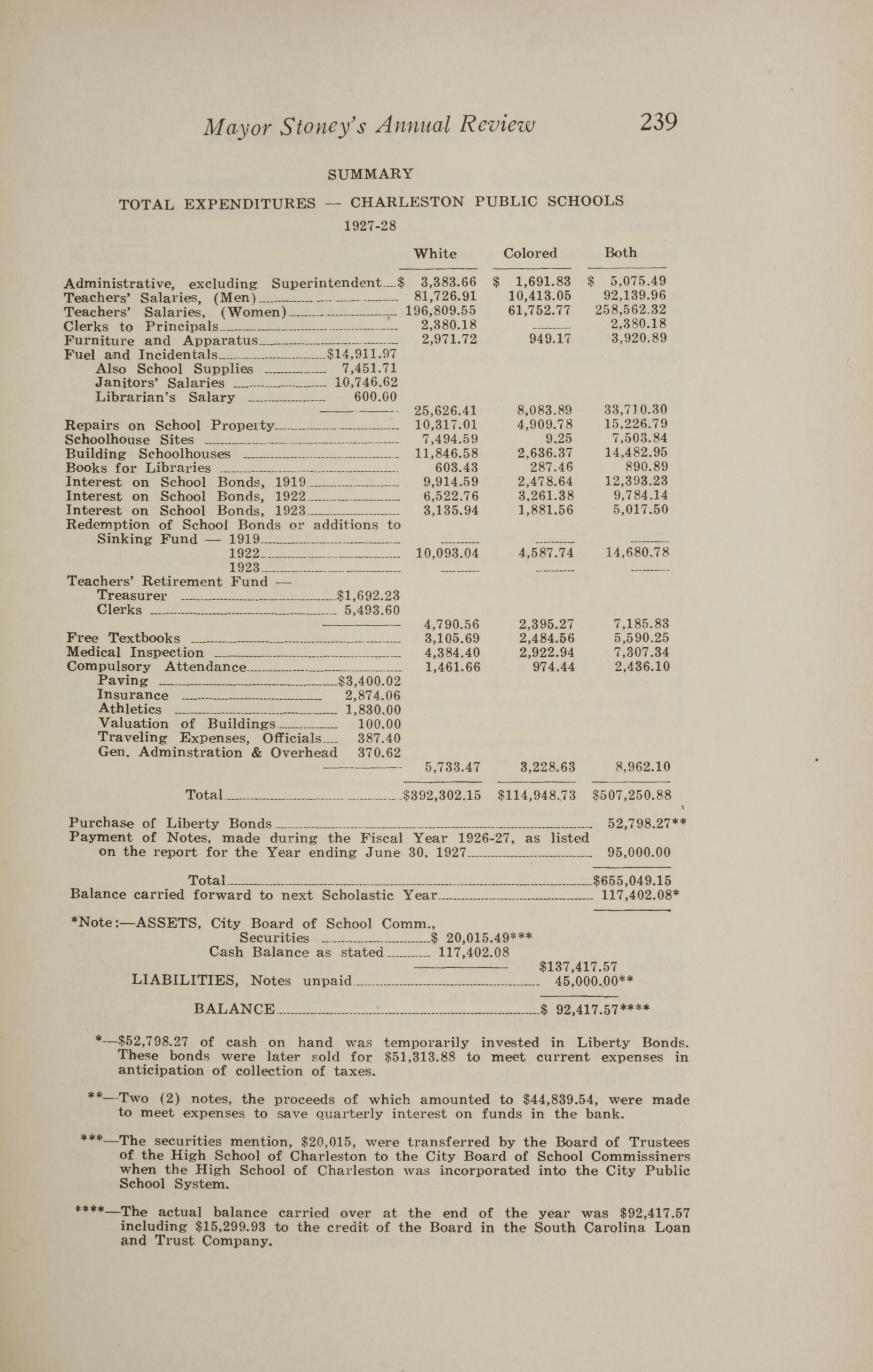 Charleston Yearbook, 1928, page 239
