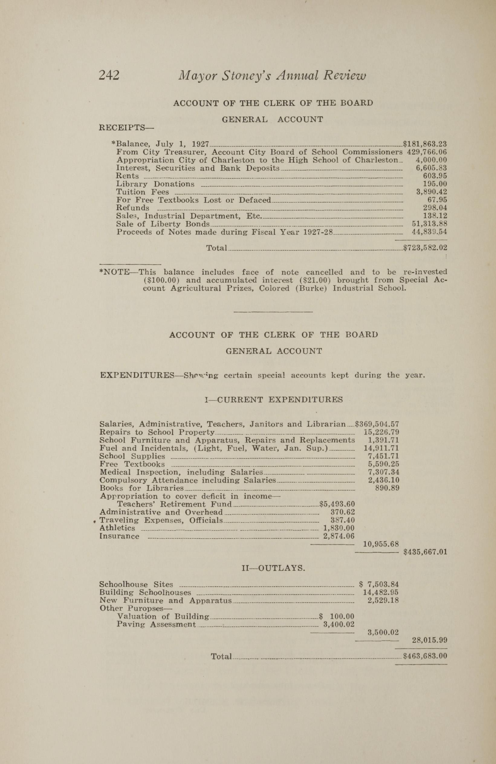 Charleston Yearbook, 1928, page 242