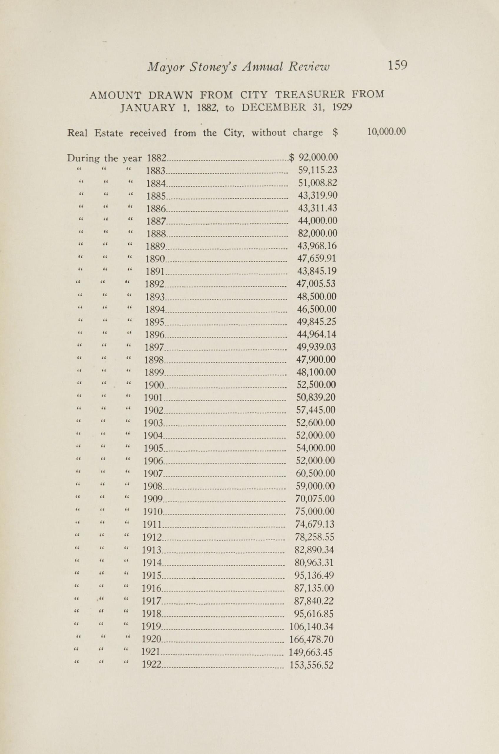 Charleston Yearbook, 1929, page 159