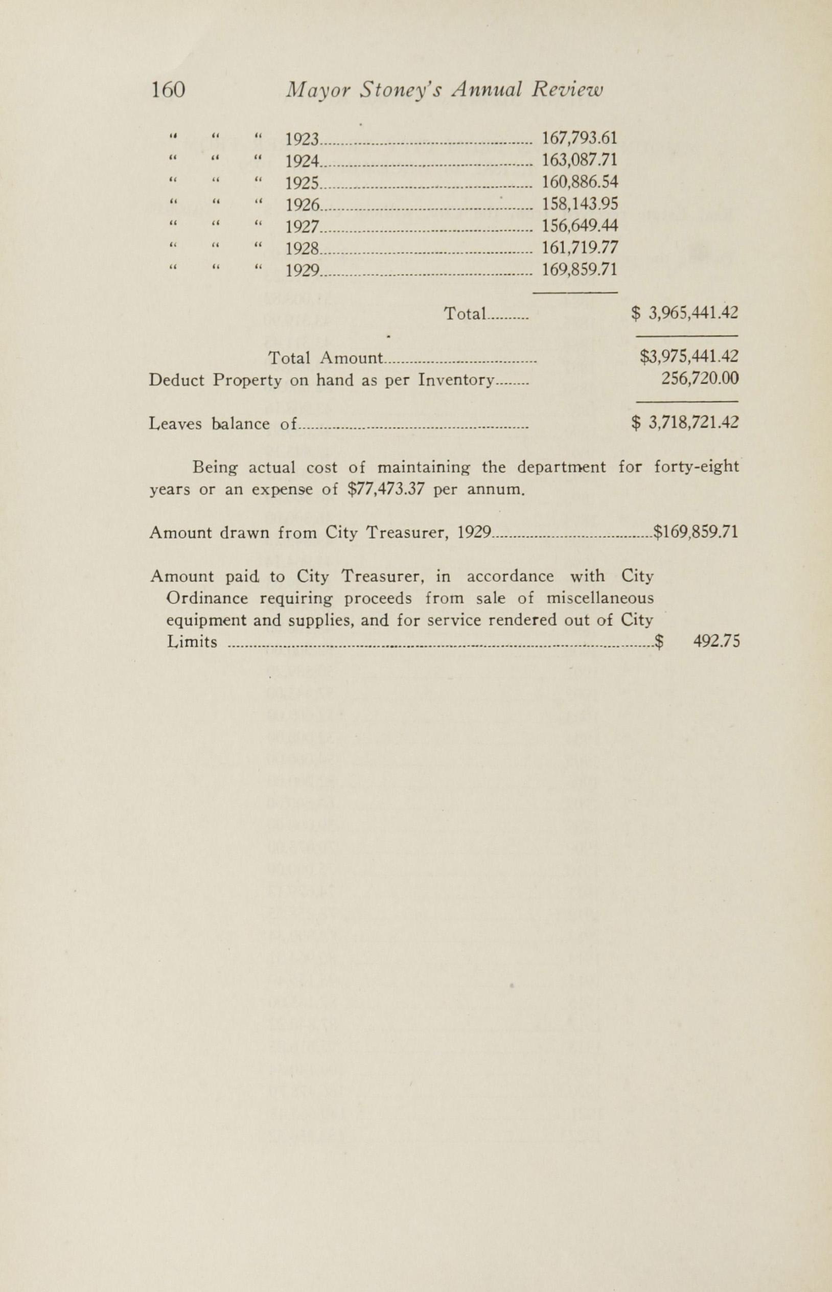 Charleston Yearbook, 1929, page 160