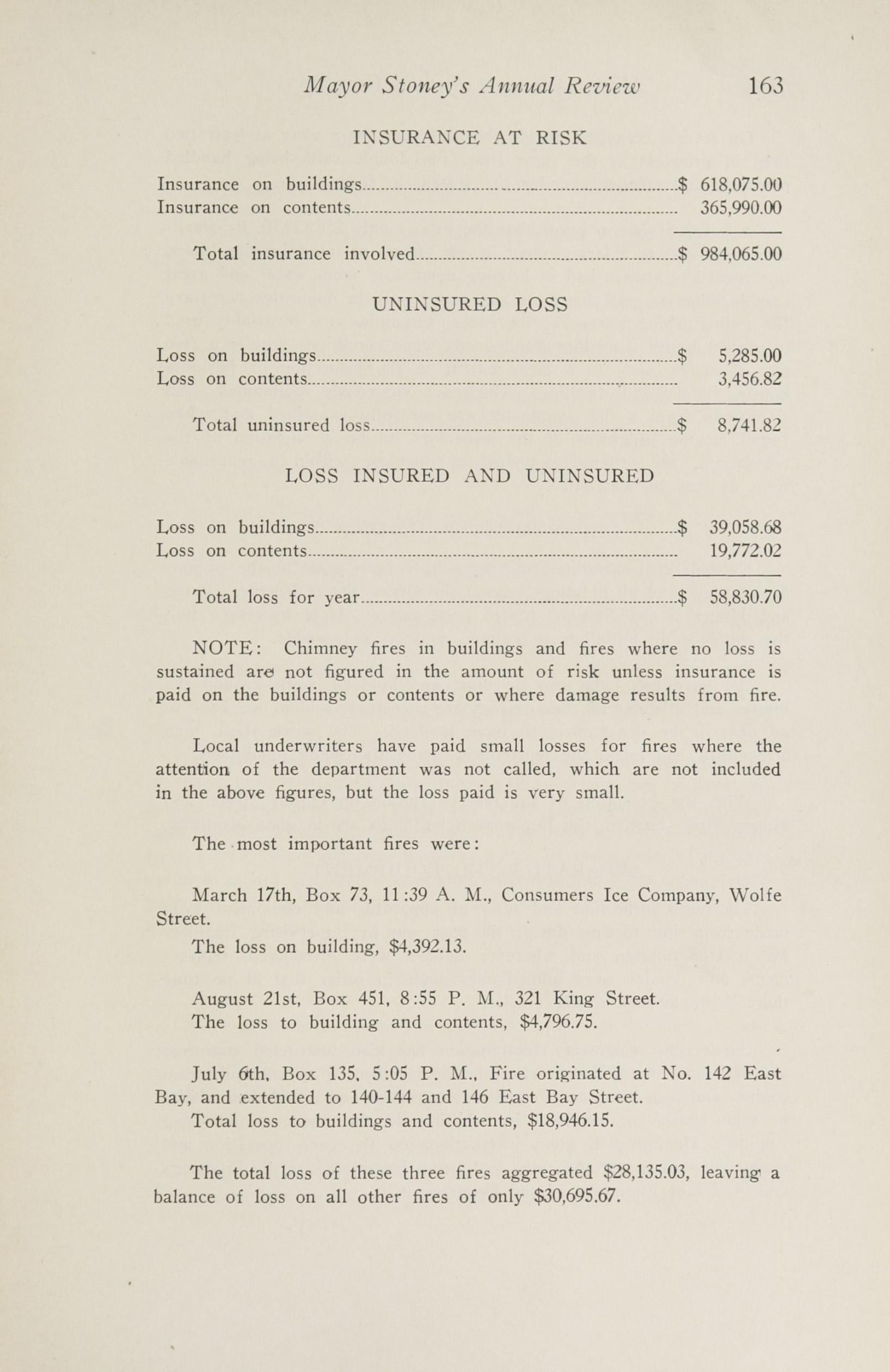 Charleston Yearbook, 1929, page 163