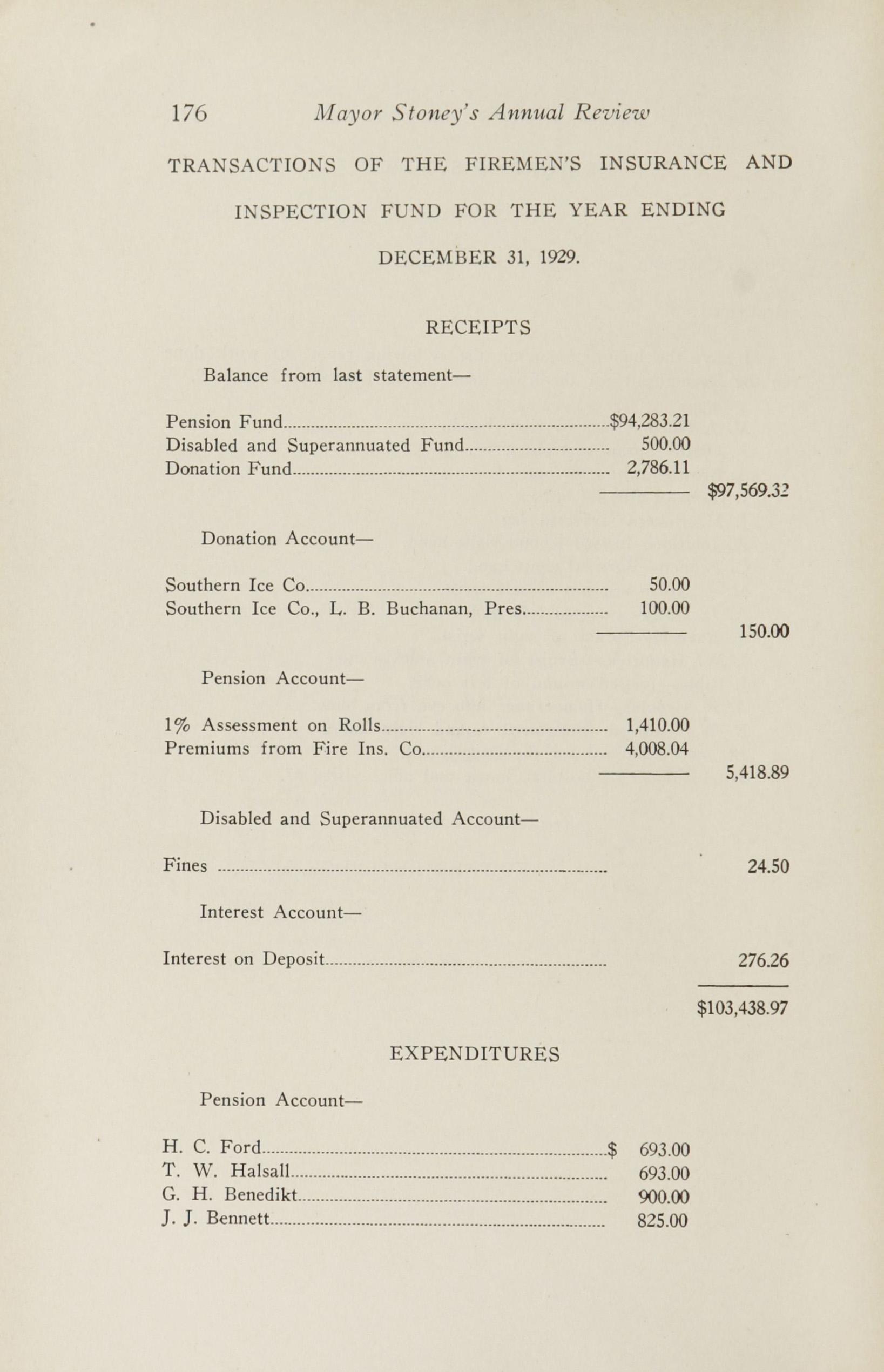 Charleston Yearbook, 1929, page 176