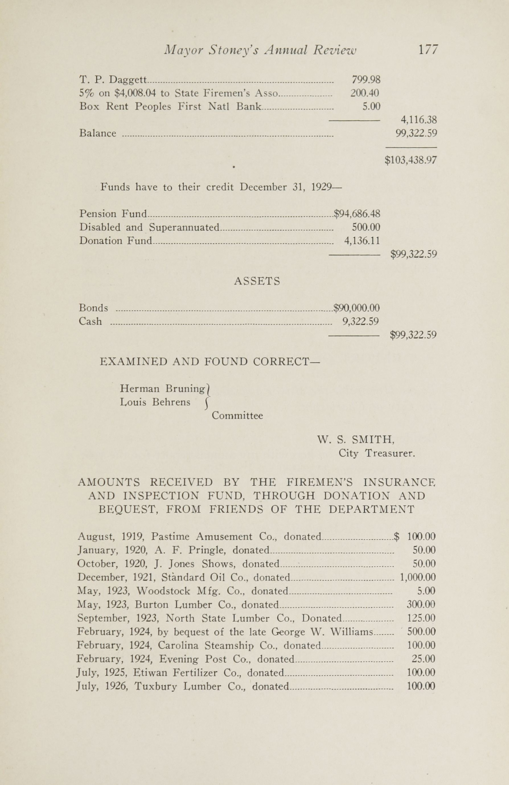 Charleston Yearbook, 1929, page 177
