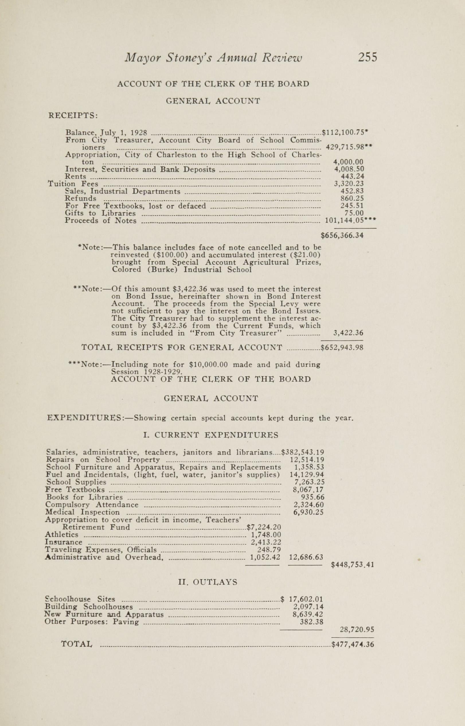 Charleston Yearbook, 1929, page 255