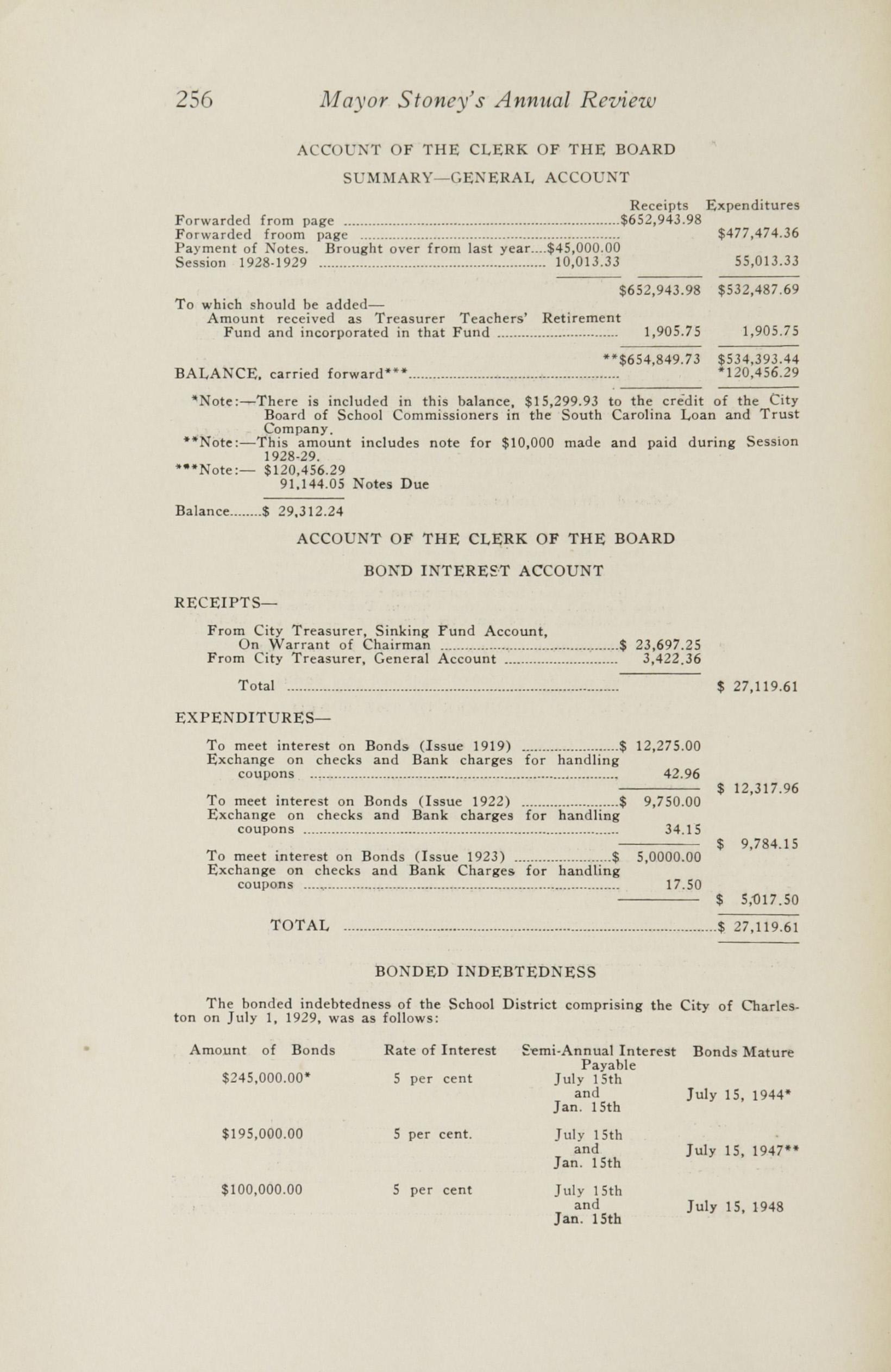 Charleston Yearbook, 1929, page 256