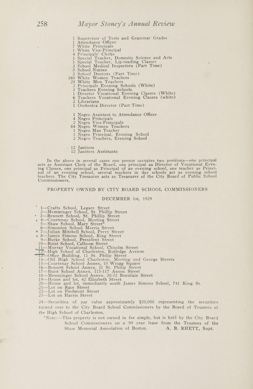 Charleston Yearbook, 1929, page 258