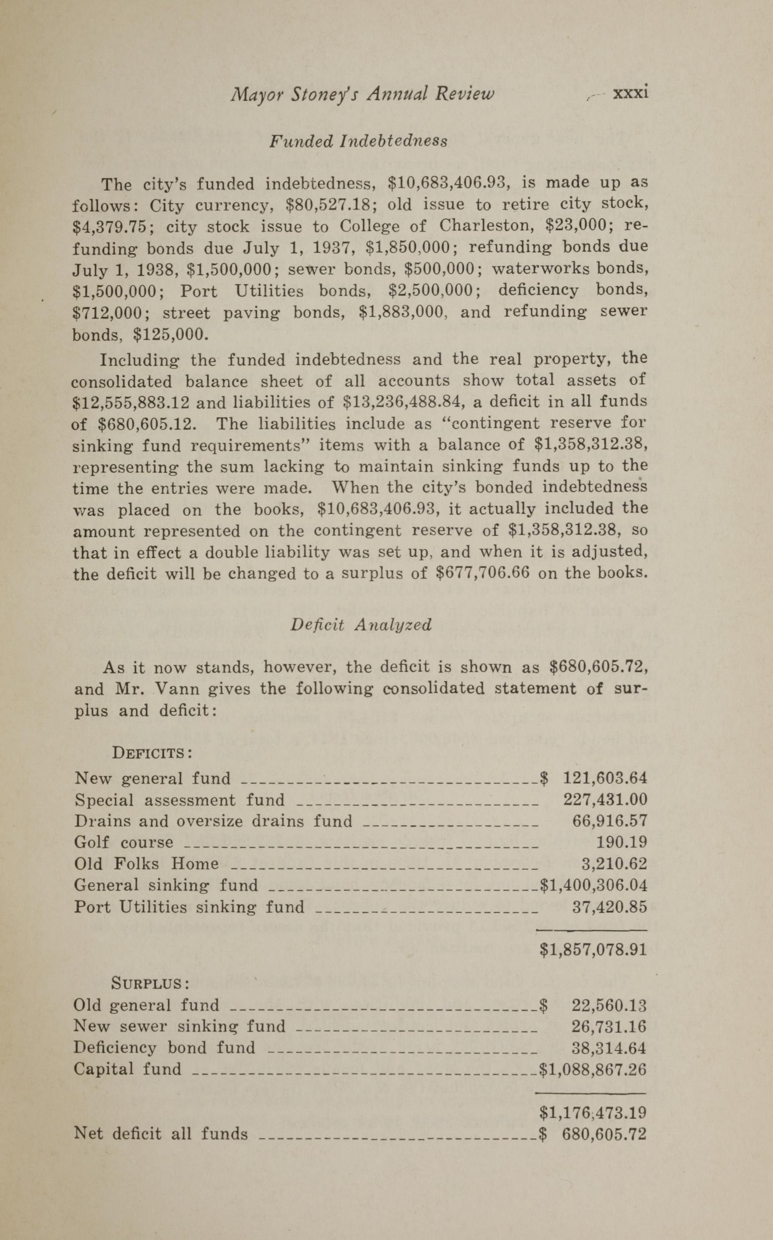 Charleston Yearbook, 1930, page xxxi