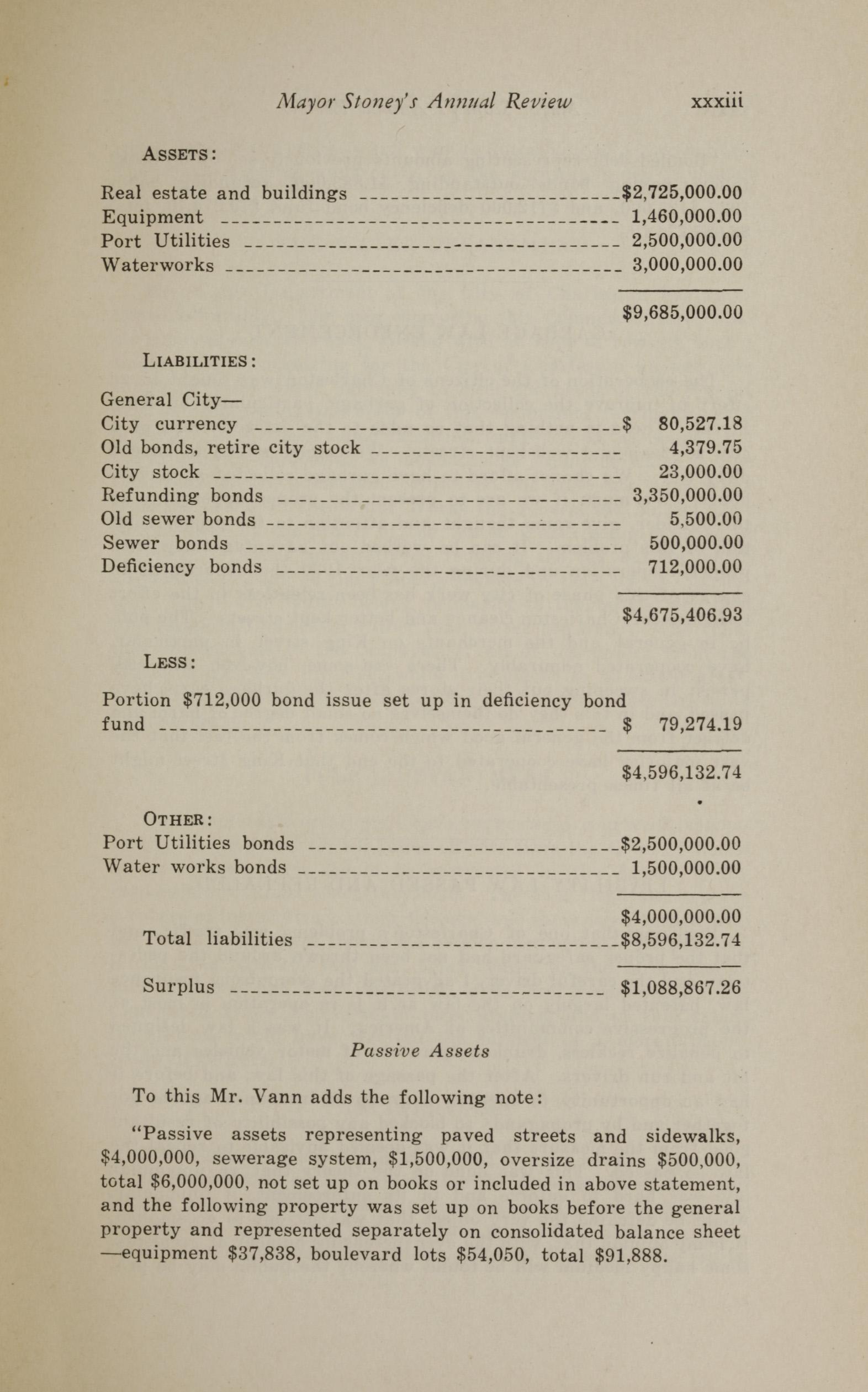 Charleston Yearbook, 1930, page xxxiii