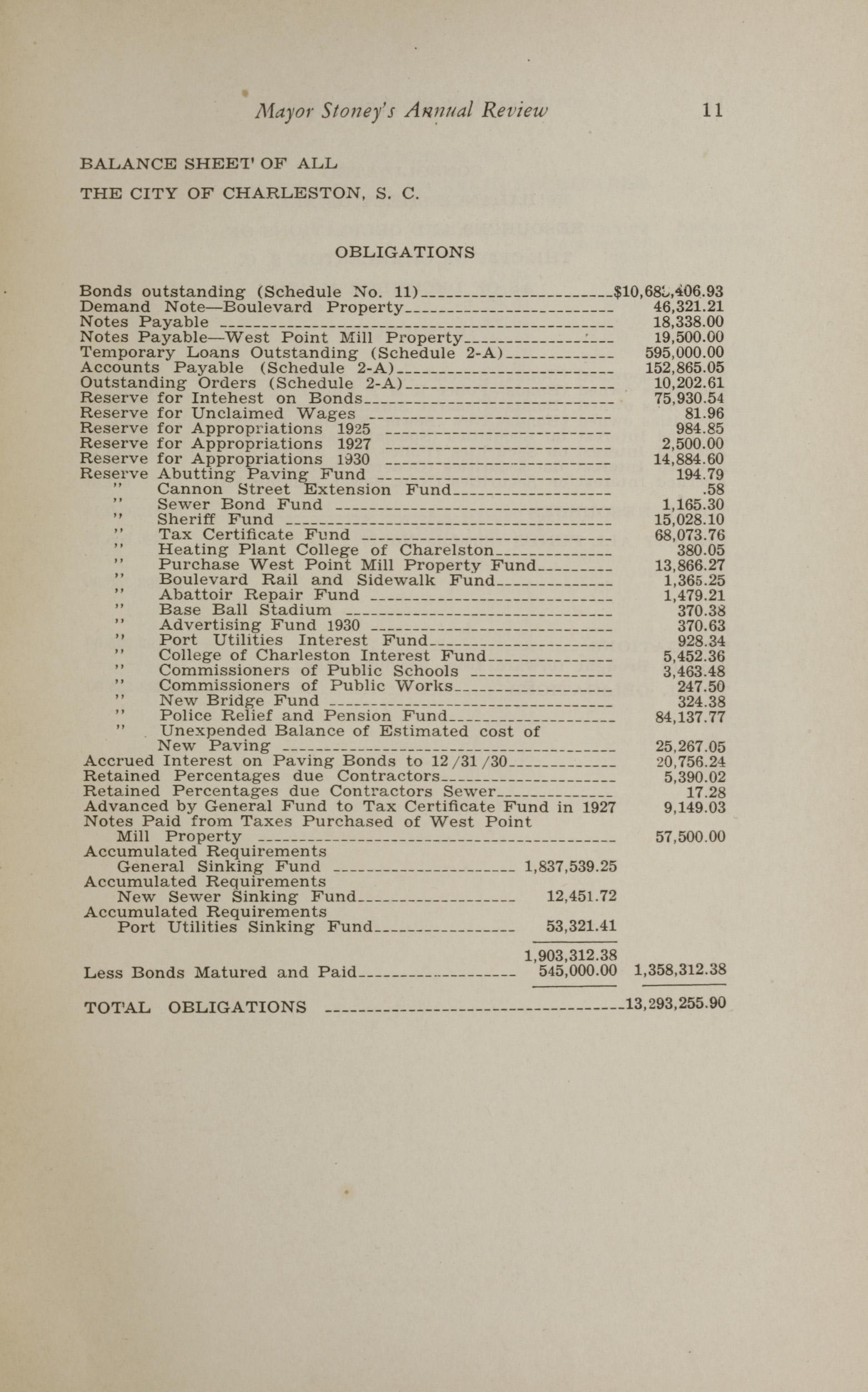 Charleston Yearbook, 1930, page 11