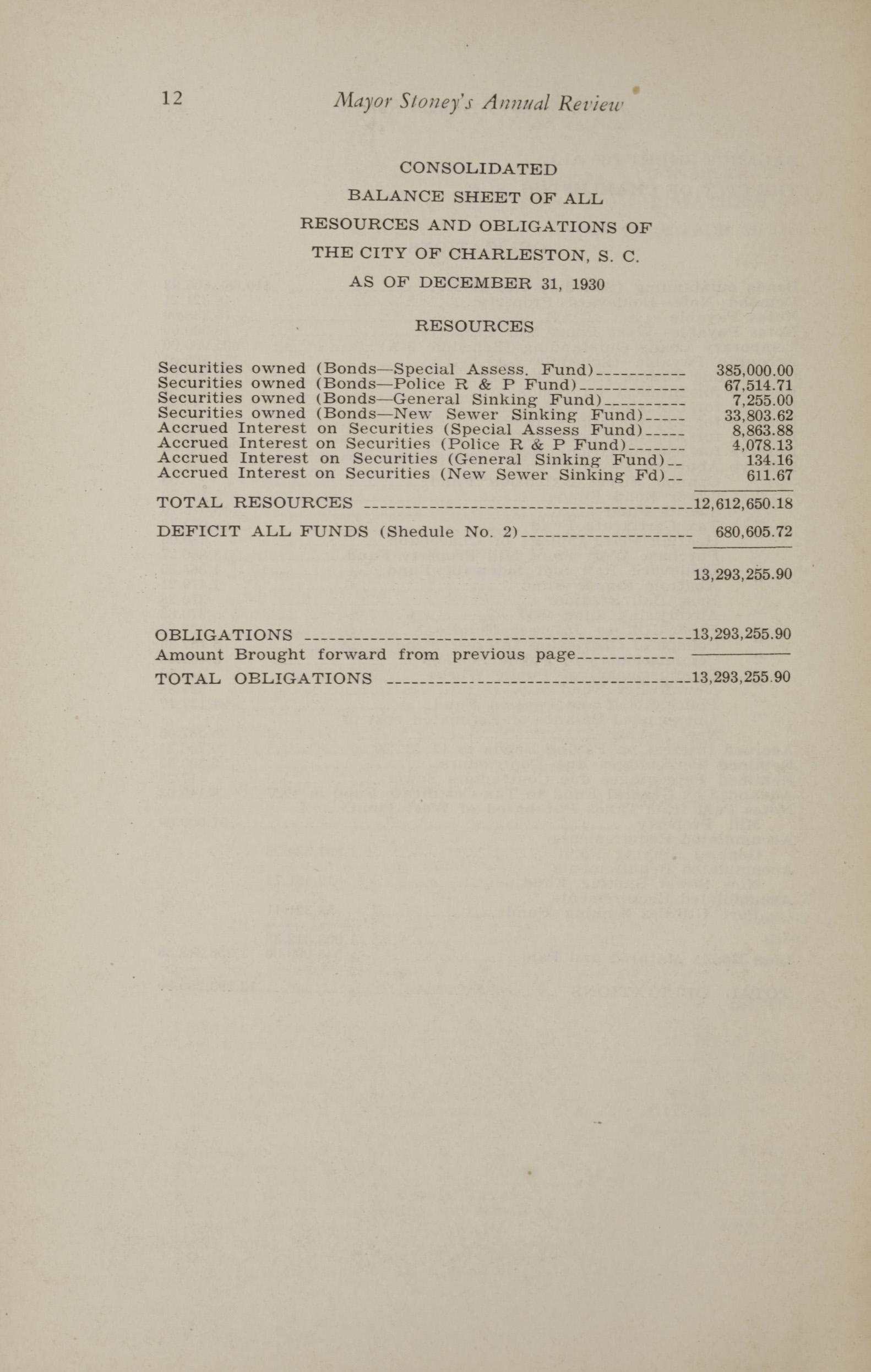 Charleston Yearbook, 1930, page 12
