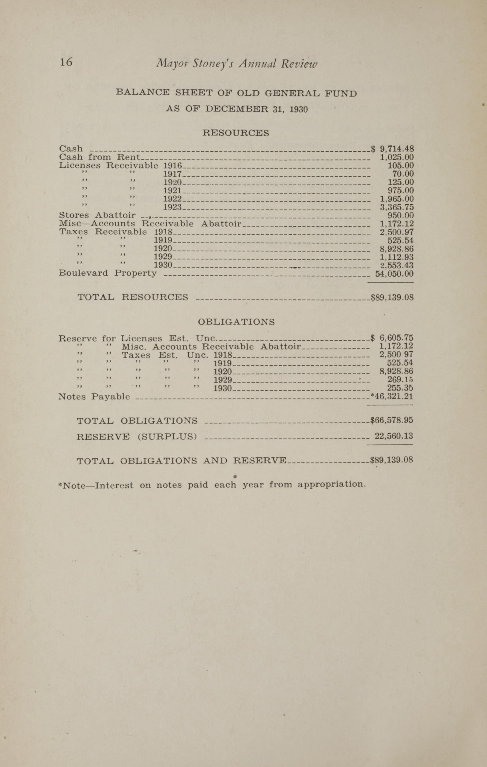 Charleston Yearbook, 1930, page 16