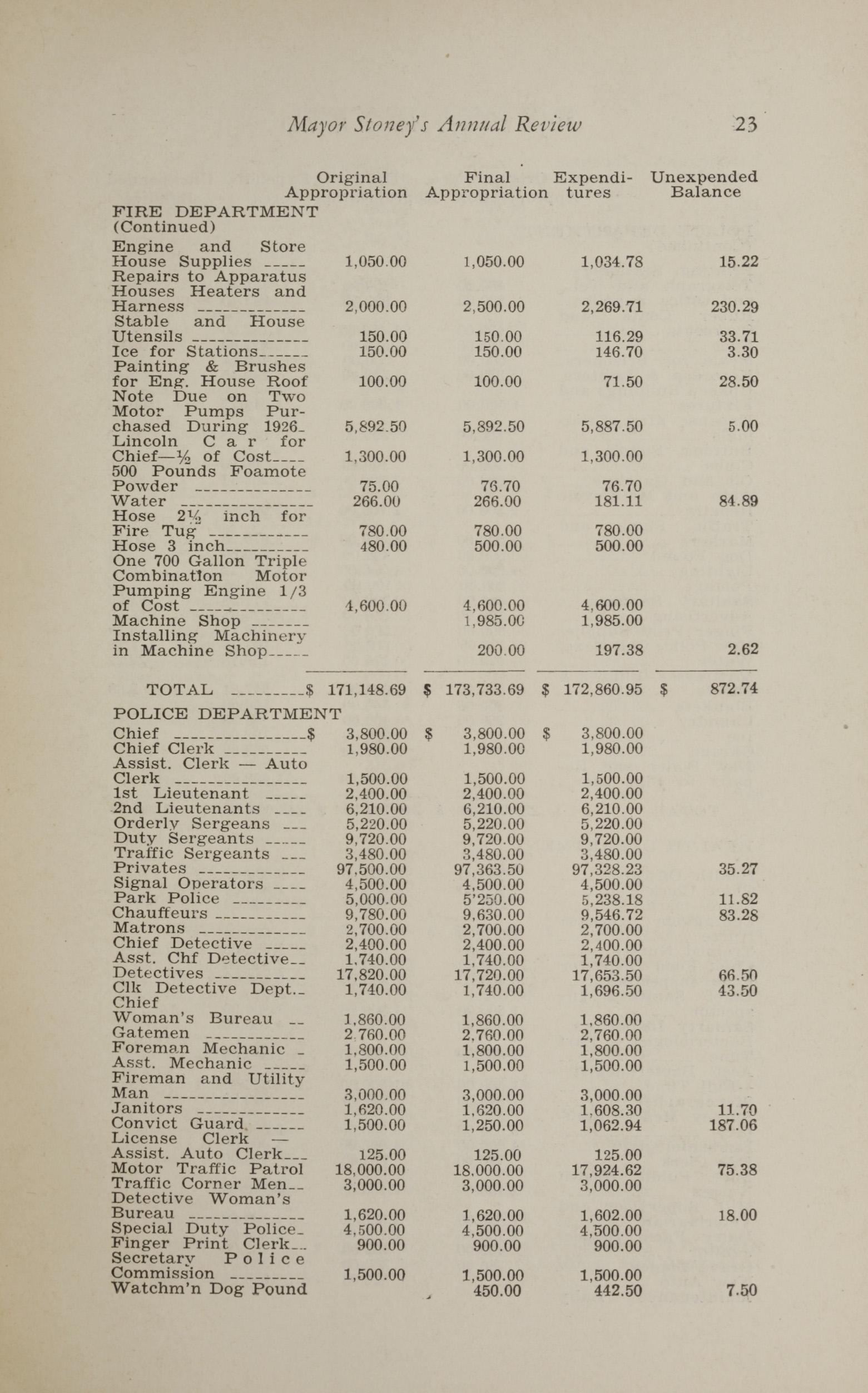 Charleston Yearbook, 1930, page 23