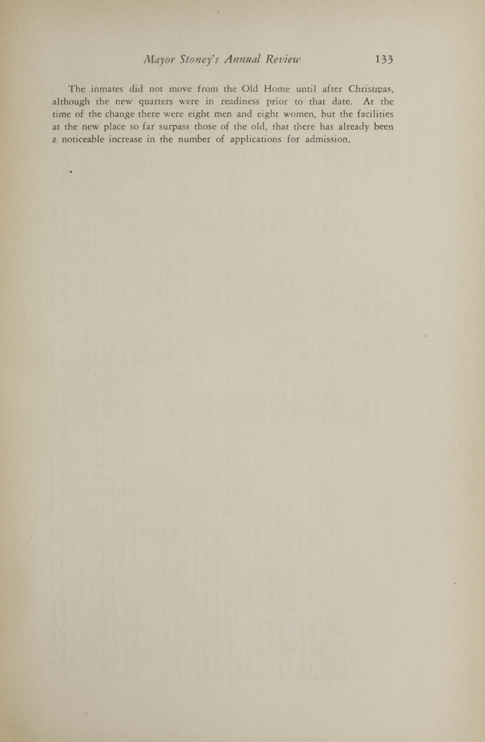 Charleston Yearbook, 1930, page 133