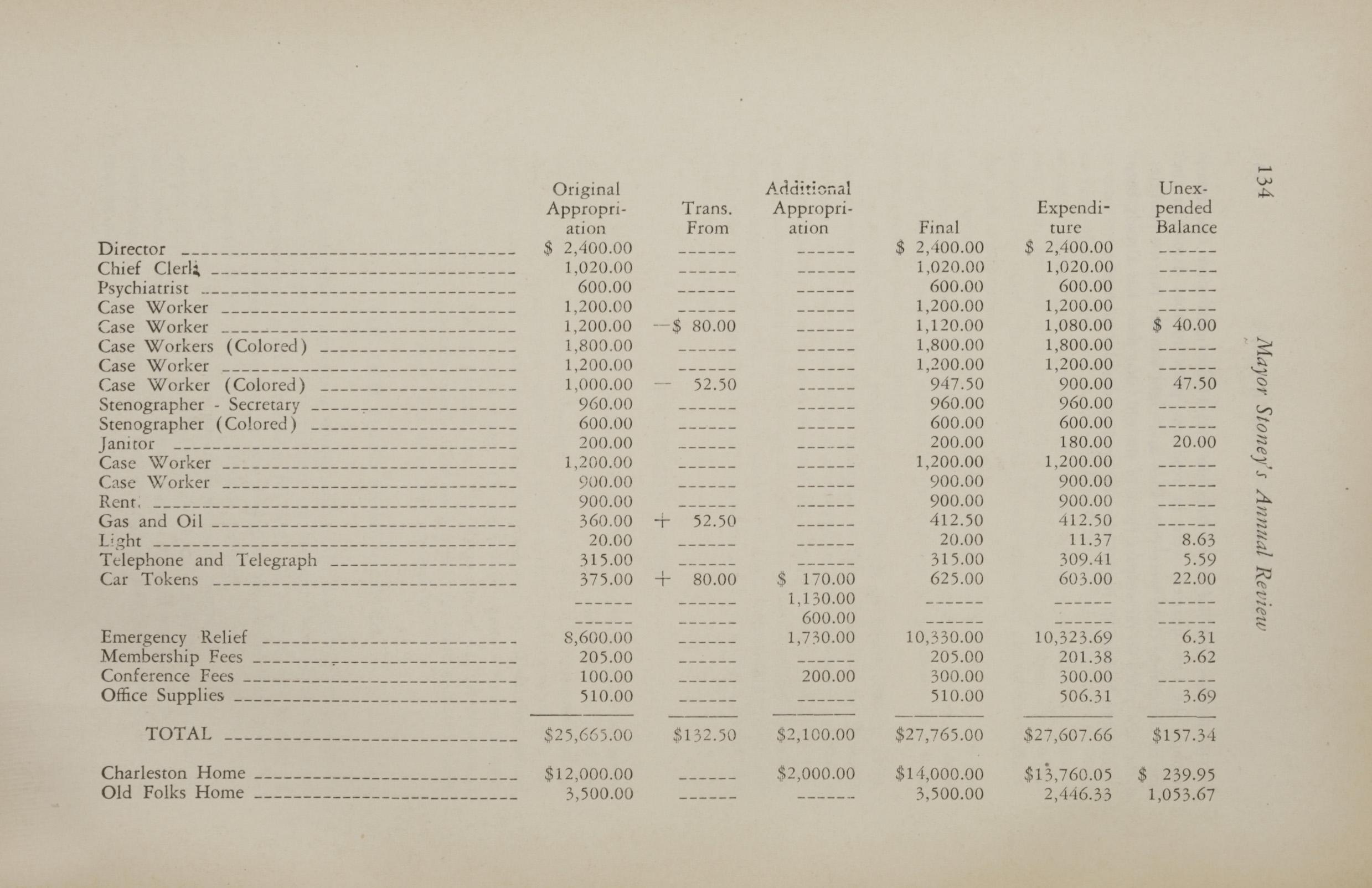 Charleston Yearbook, 1930, page 134