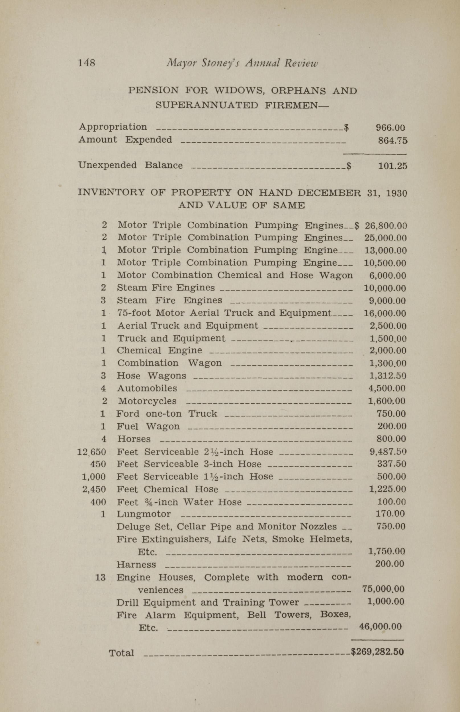Charleston Yearbook, 1930, page 148