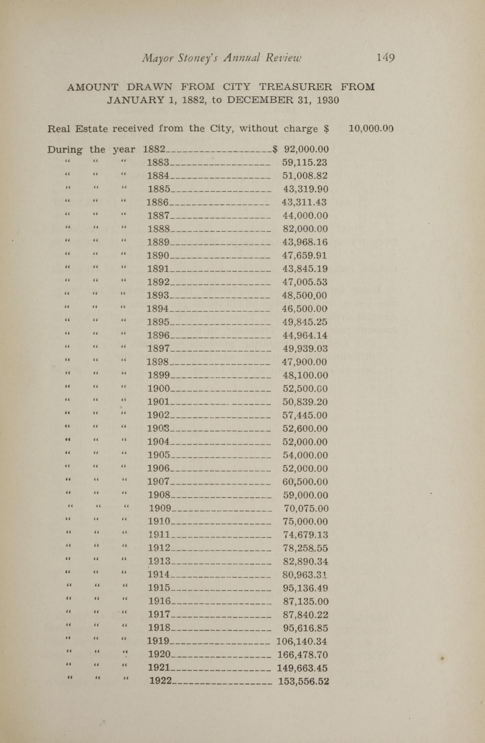 Charleston Yearbook, 1930, page 149