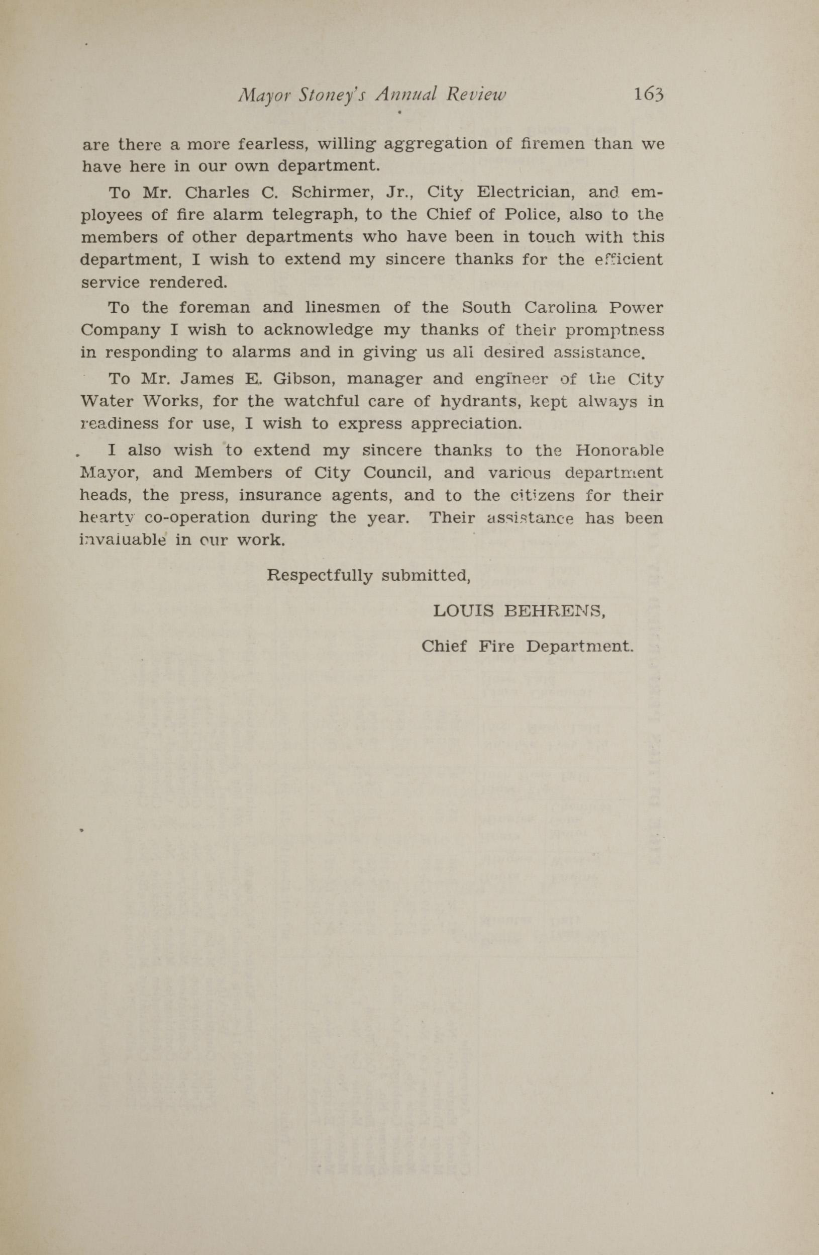 Charleston Yearbook, 1930, page 163