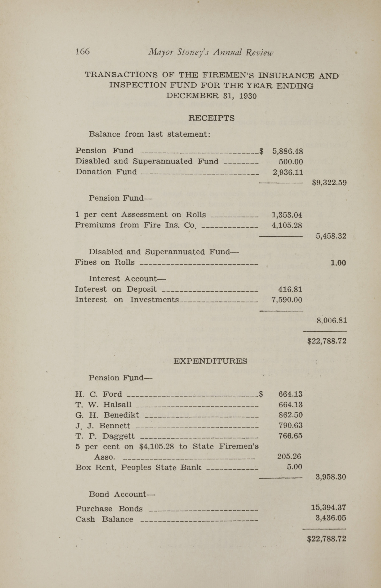 Charleston Yearbook, 1930, page 166