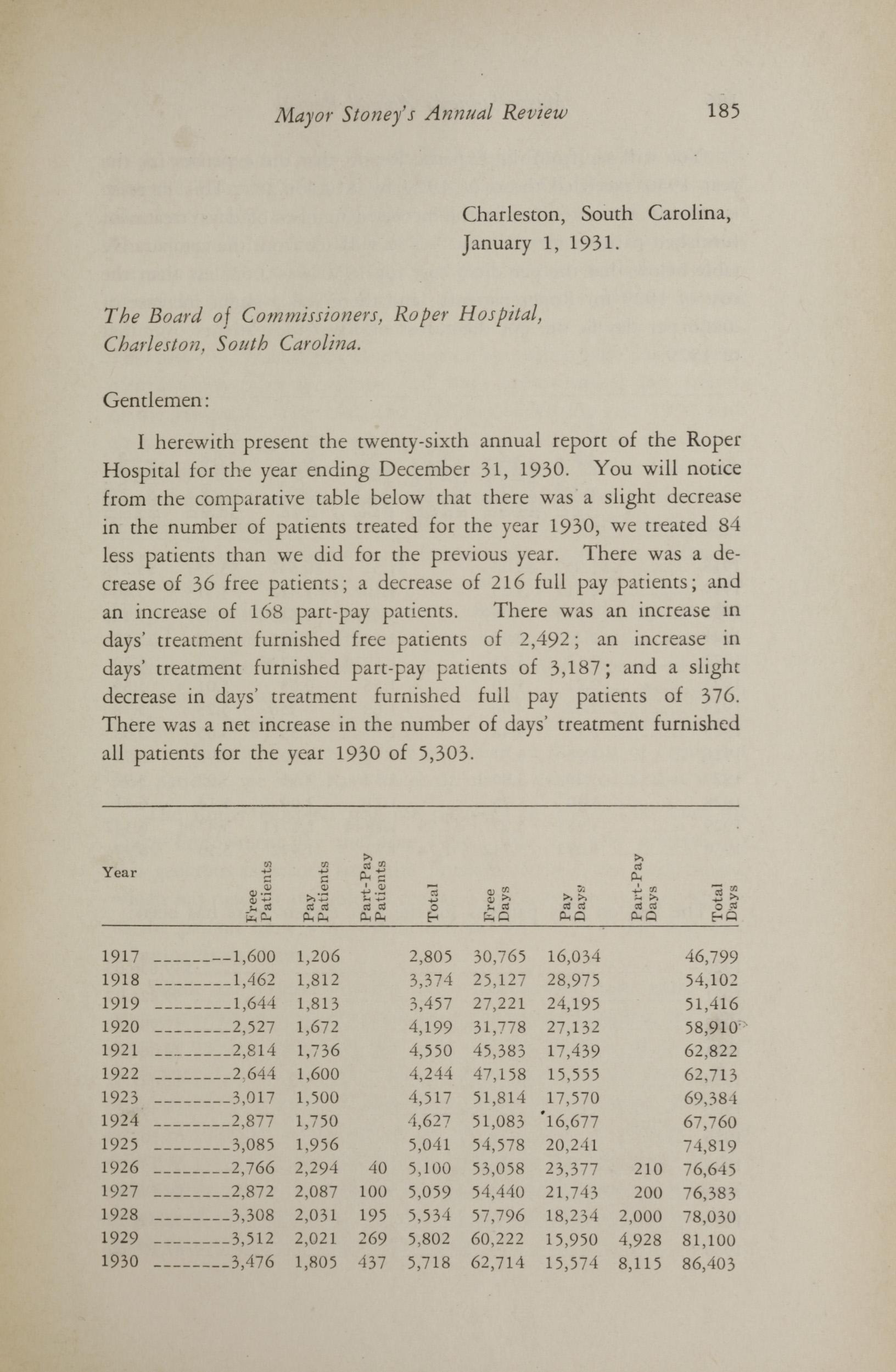 Charleston Yearbook, 1930, page 185
