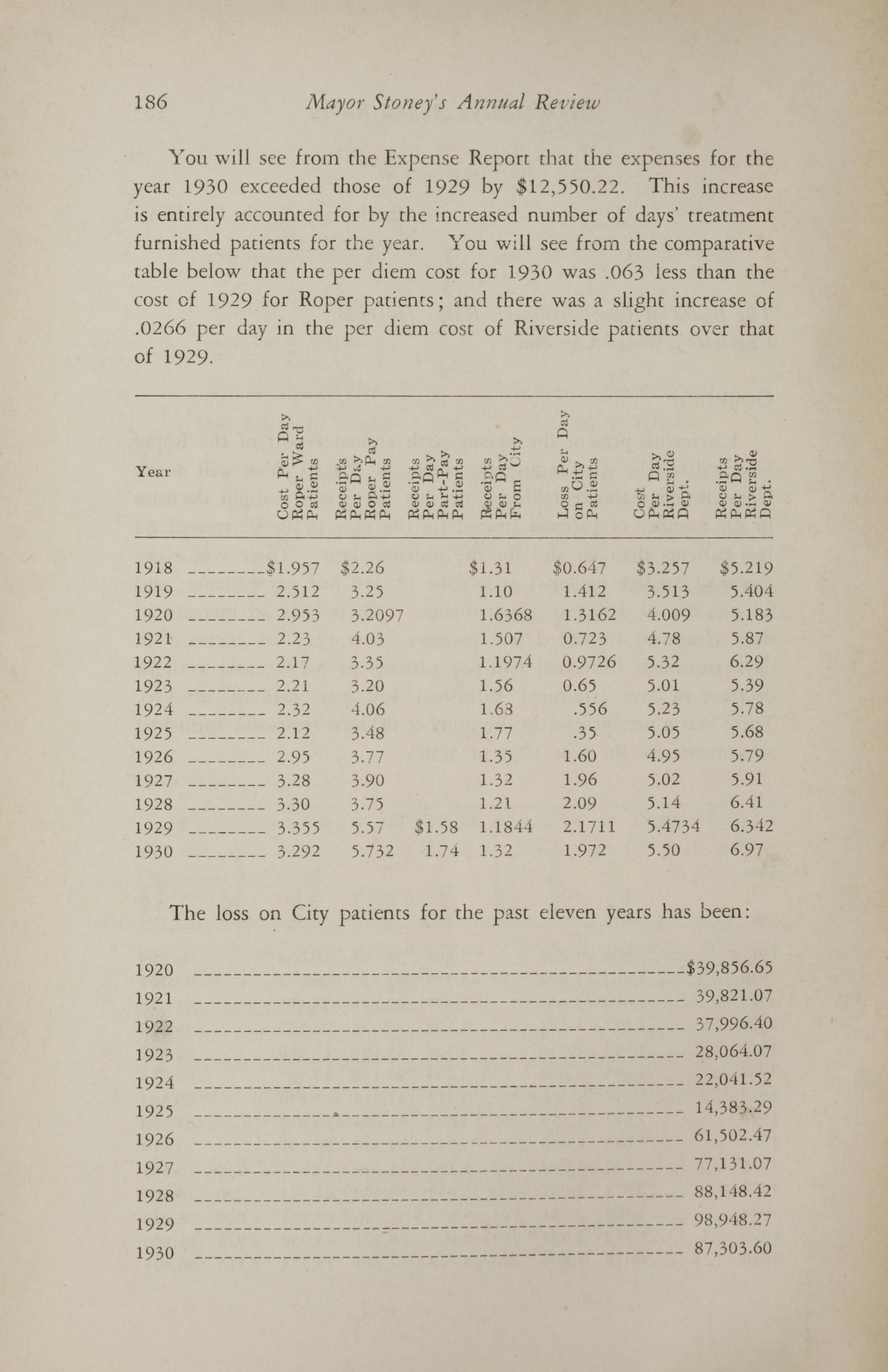 Charleston Yearbook, 1930, page 186