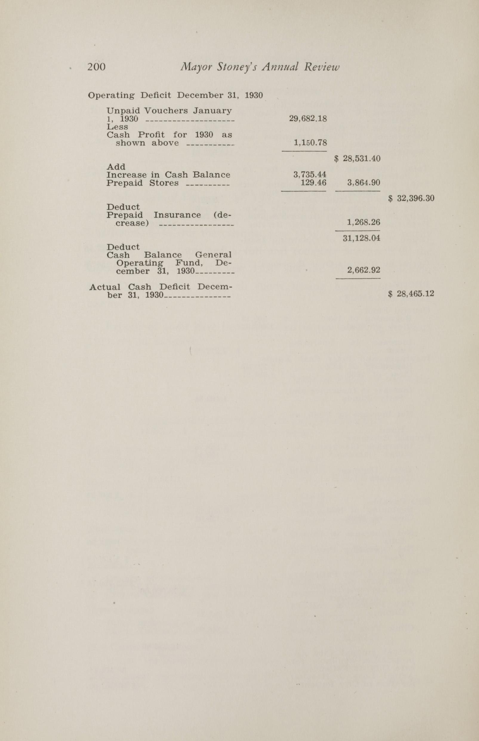 Charleston Yearbook, 1930, page 200