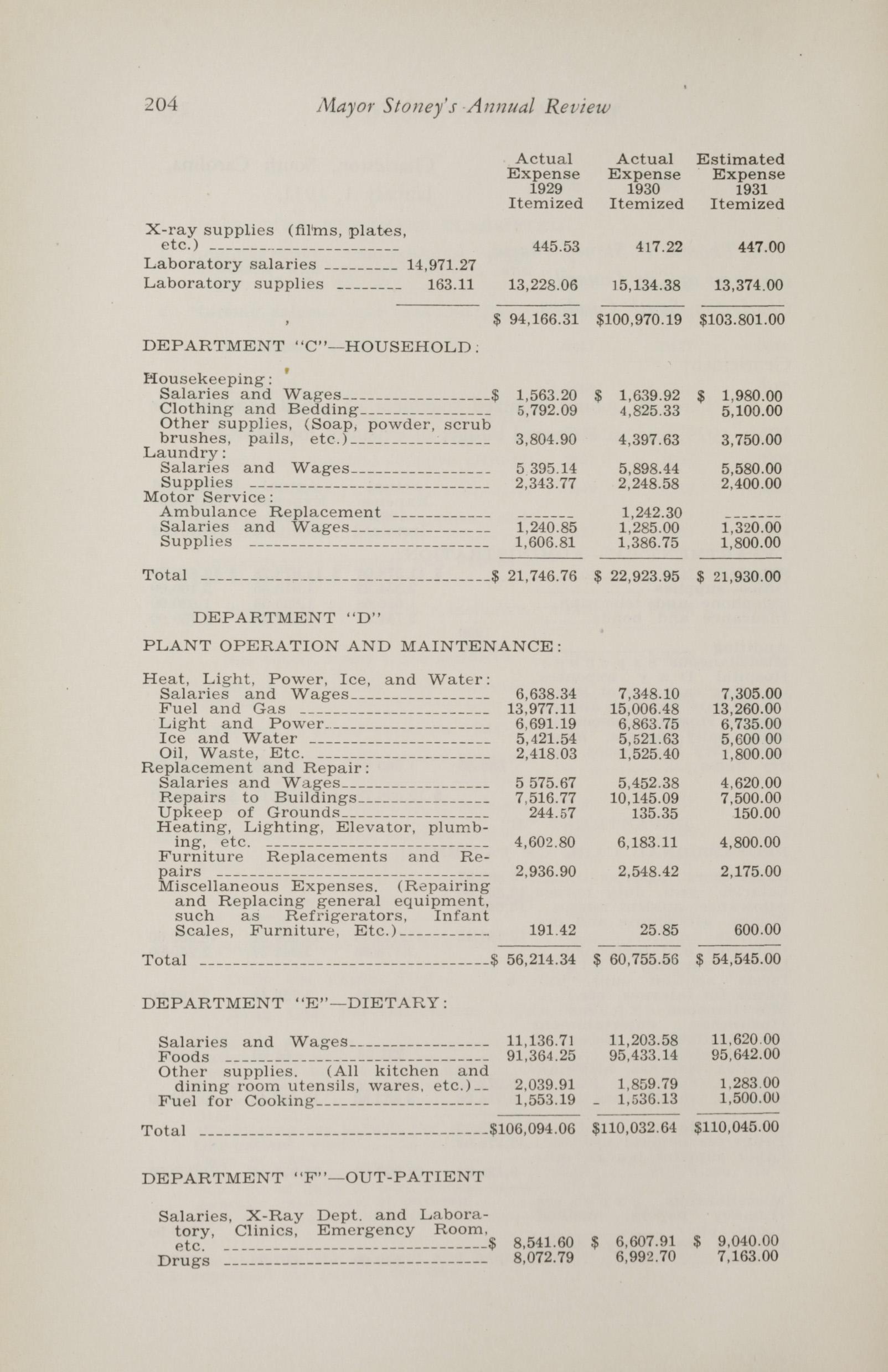 Charleston Yearbook, 1930, page 204
