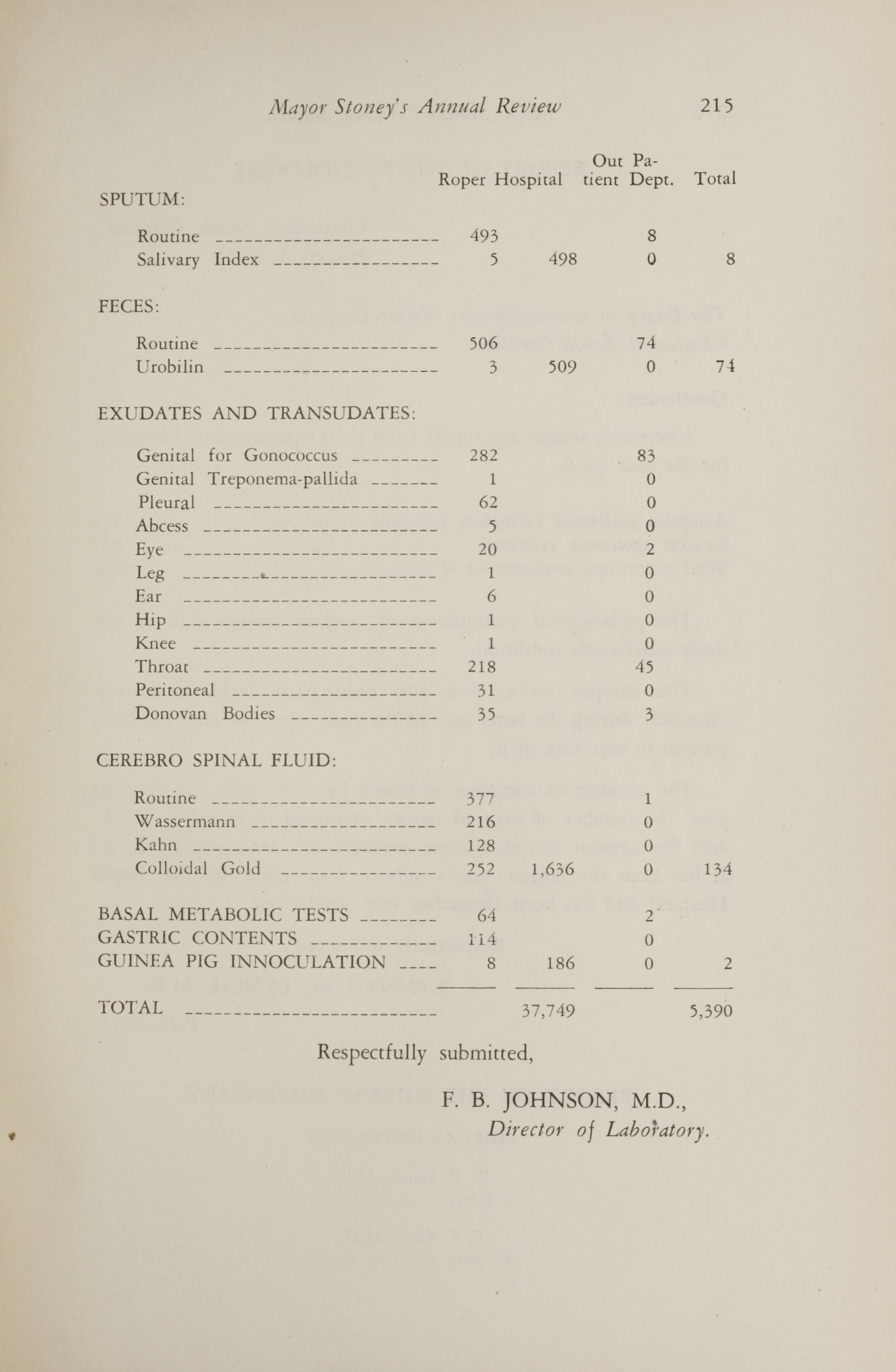 Charleston Yearbook, 1930, page 215