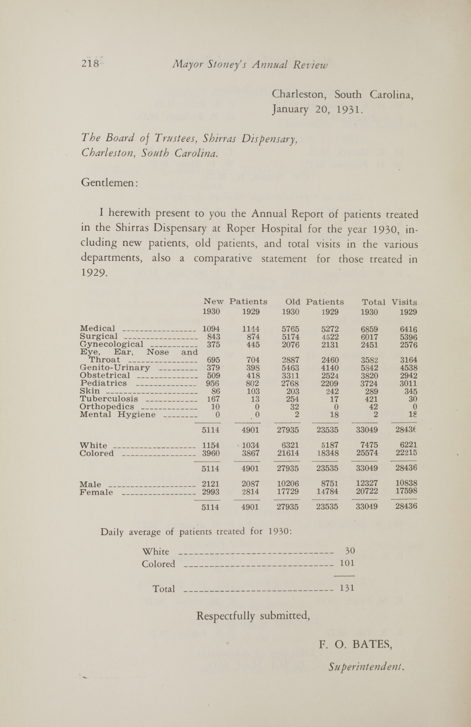 Charleston Yearbook, 1930, page 218