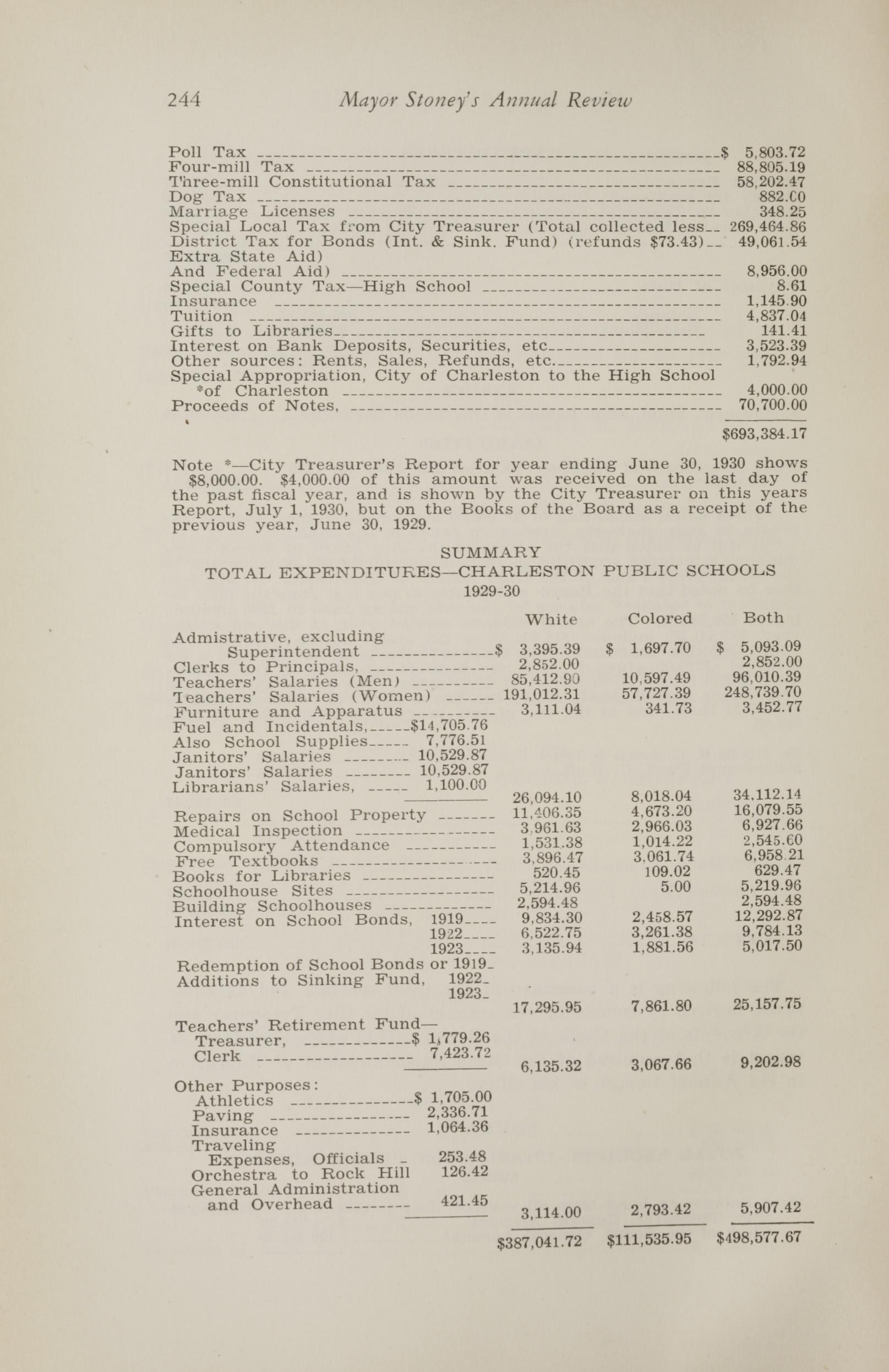 Charleston Yearbook, 1930, page 244