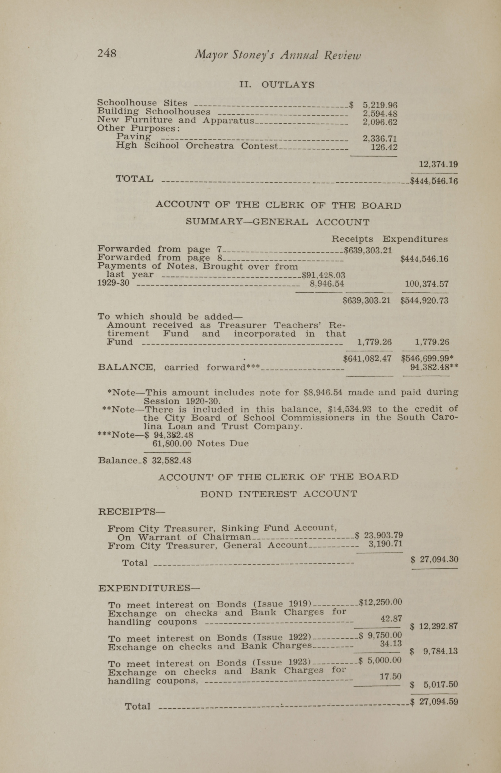 Charleston Yearbook, 1930, page 248