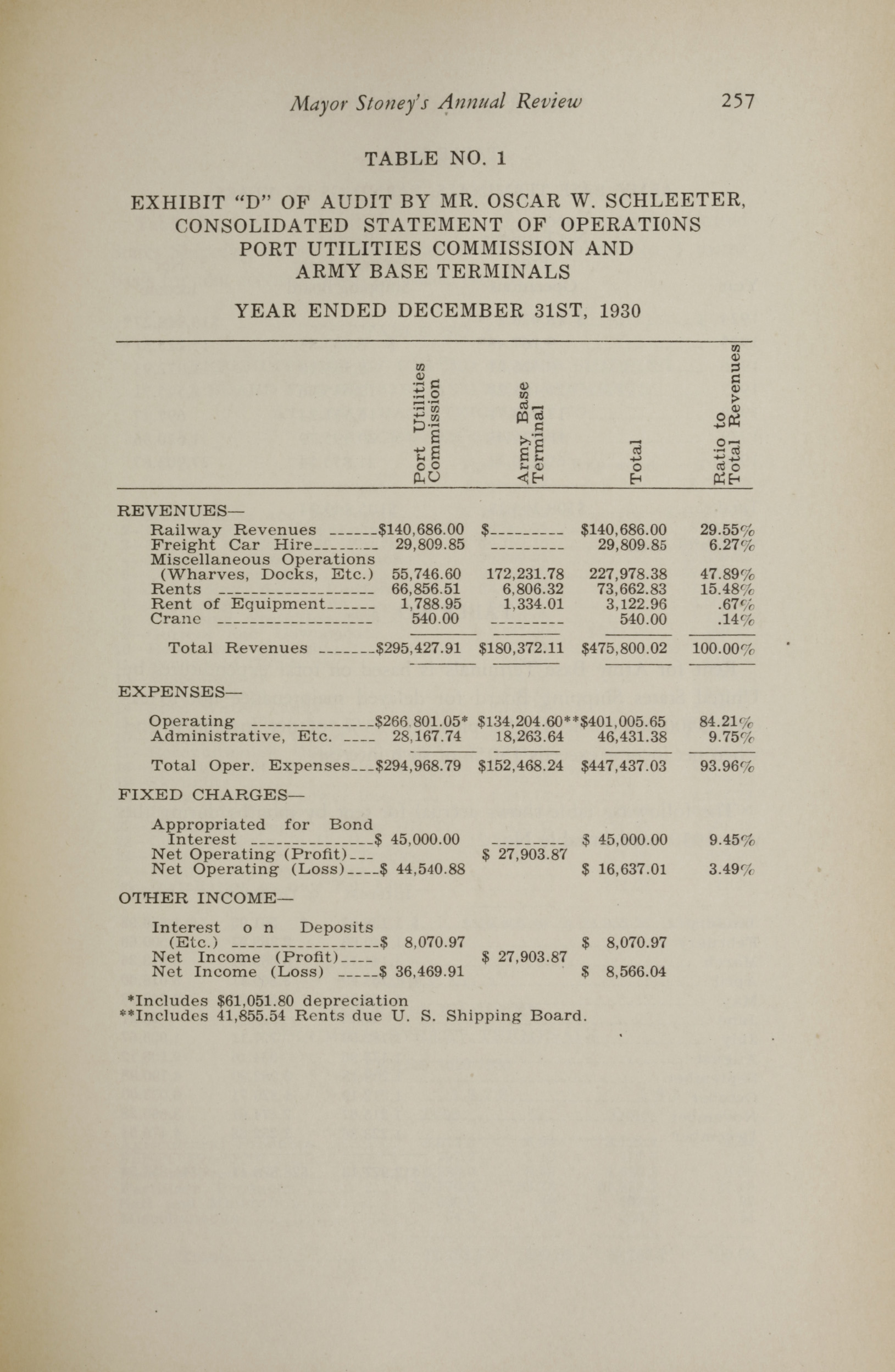 Charleston Yearbook, 1930, page 257