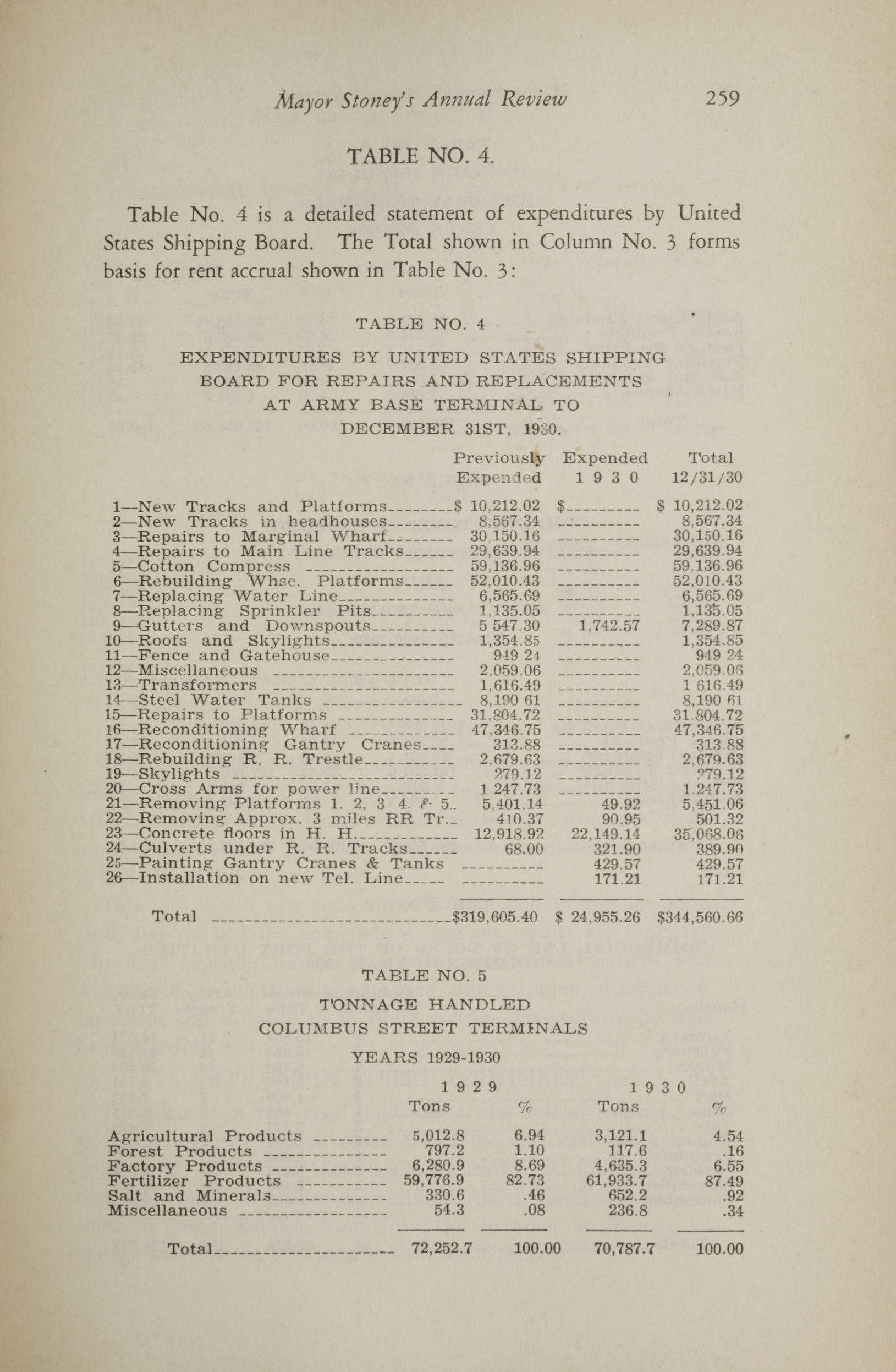 Charleston Yearbook, 1930, page 259