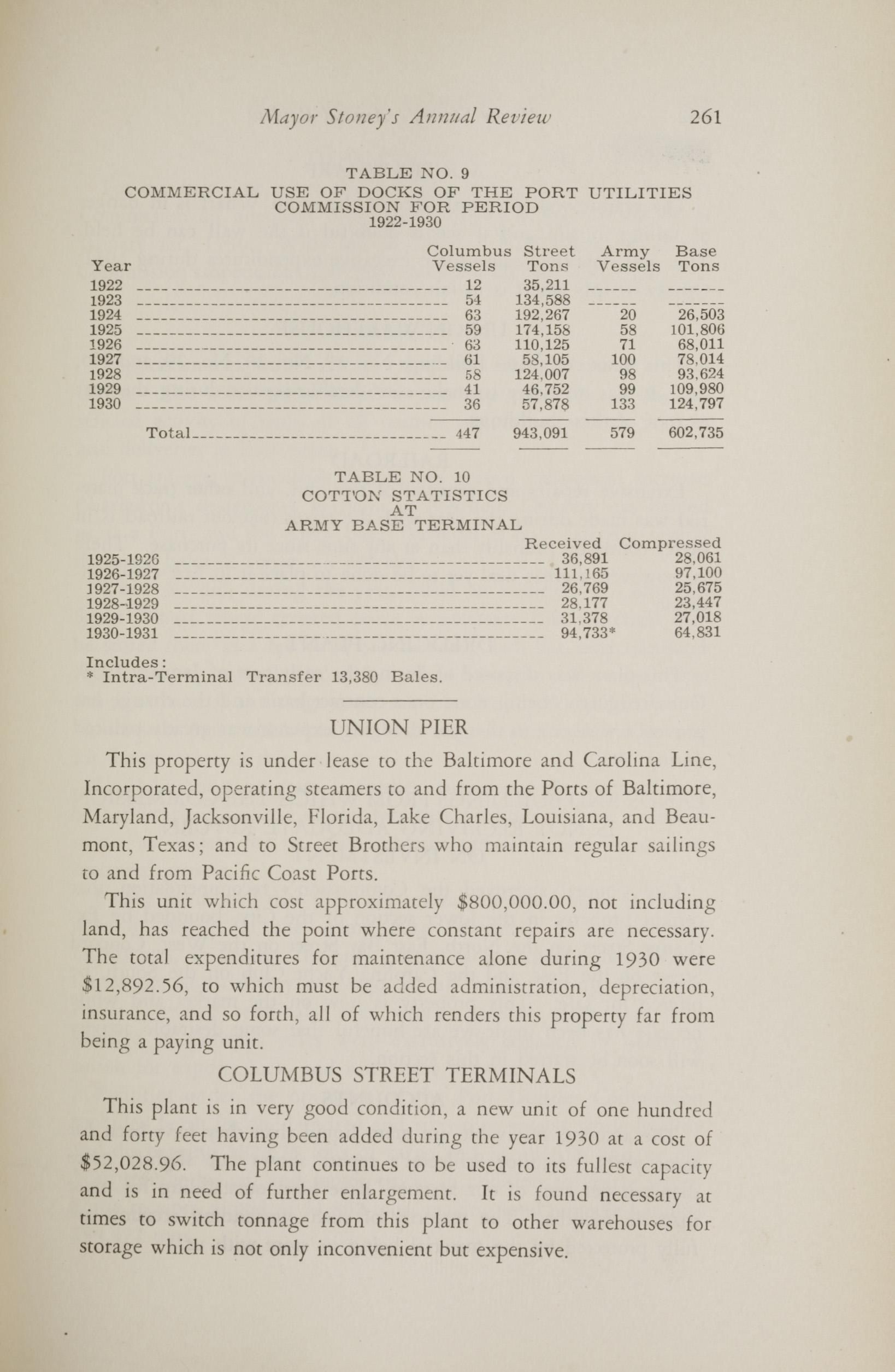 Charleston Yearbook, 1930, page 261