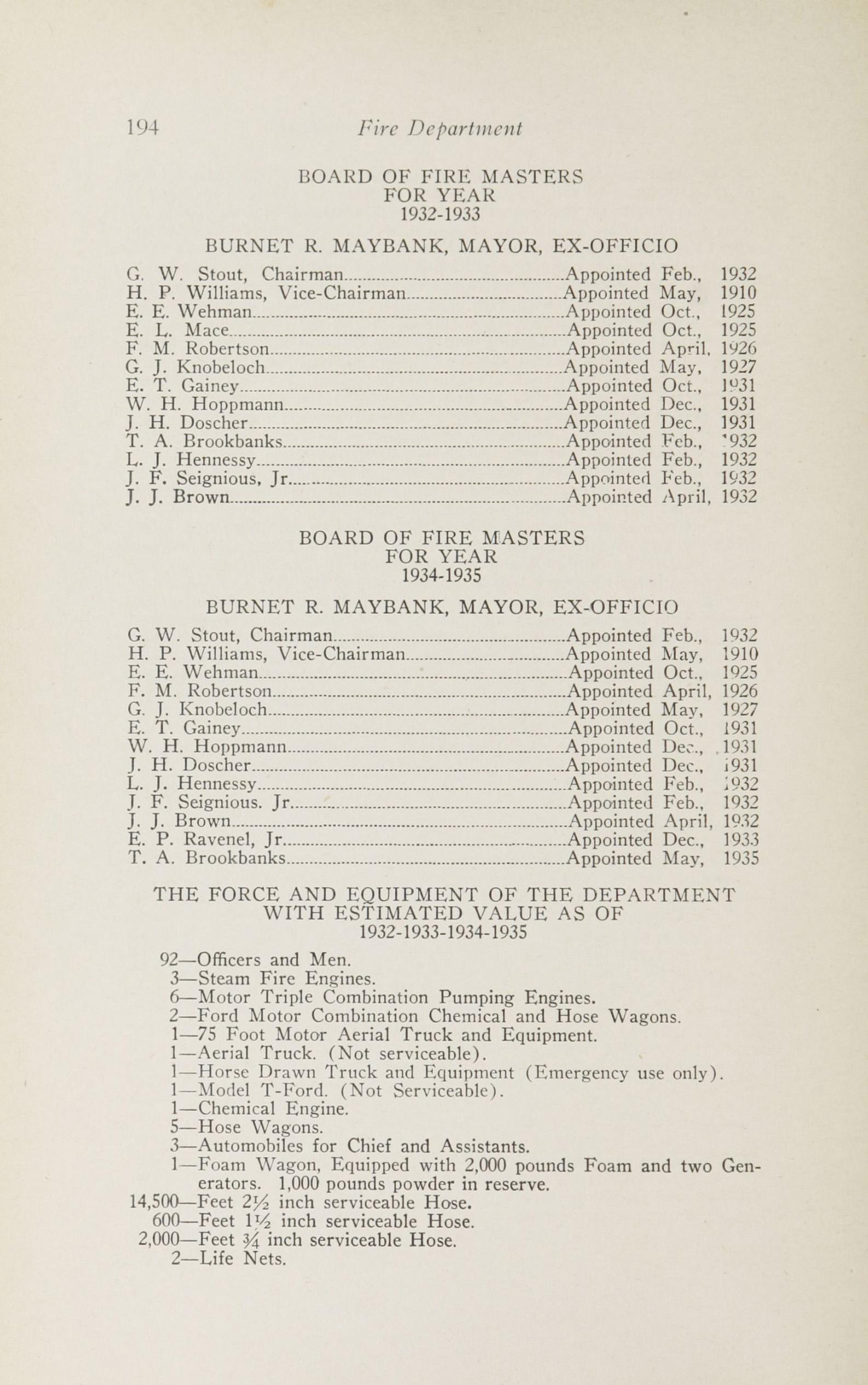 Charleston Yearbook, 1932-1935, page 194