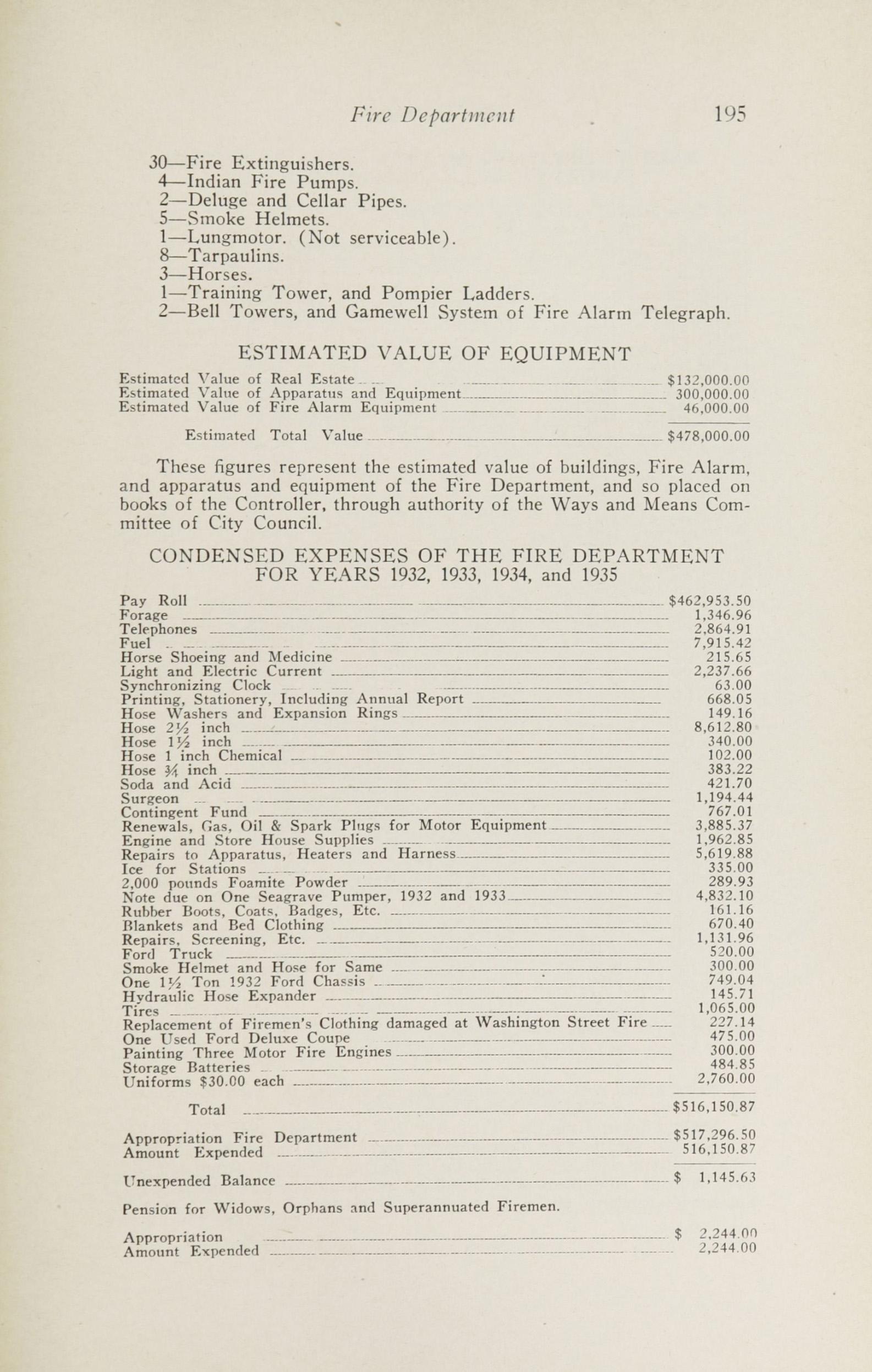 Charleston Yearbook, 1932-1935, page 195