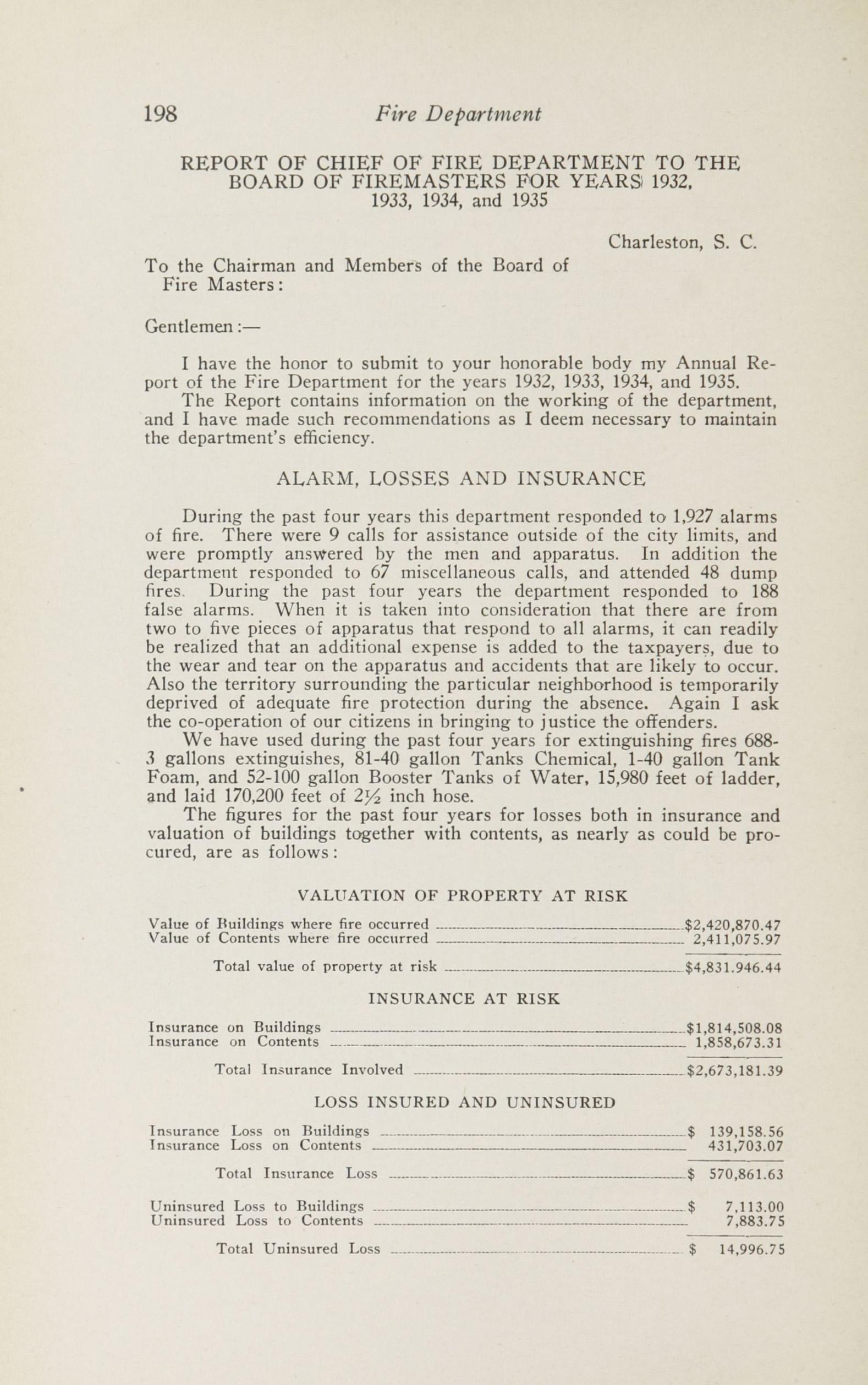 Charleston Yearbook, 1932-1935, page 198