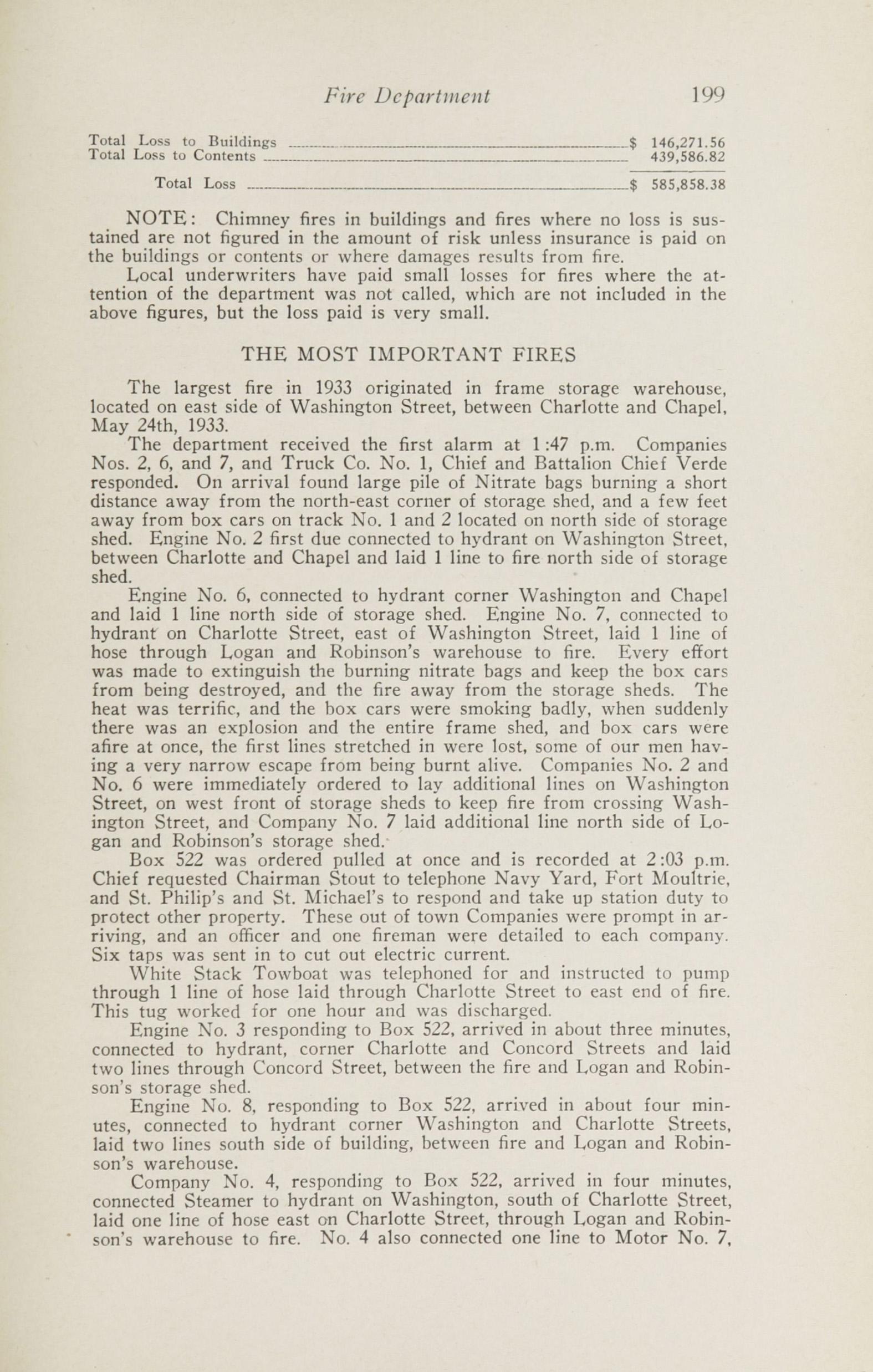 Charleston Yearbook, 1932-1935, page 199