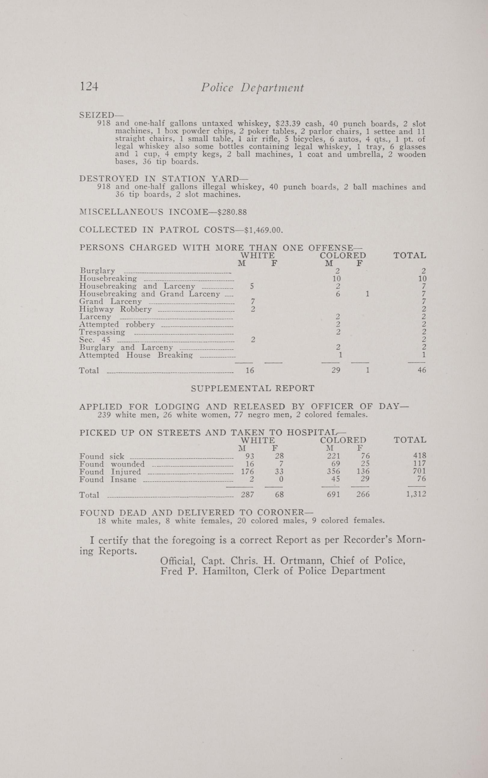 Charleston Yearbook, 1938, page 124