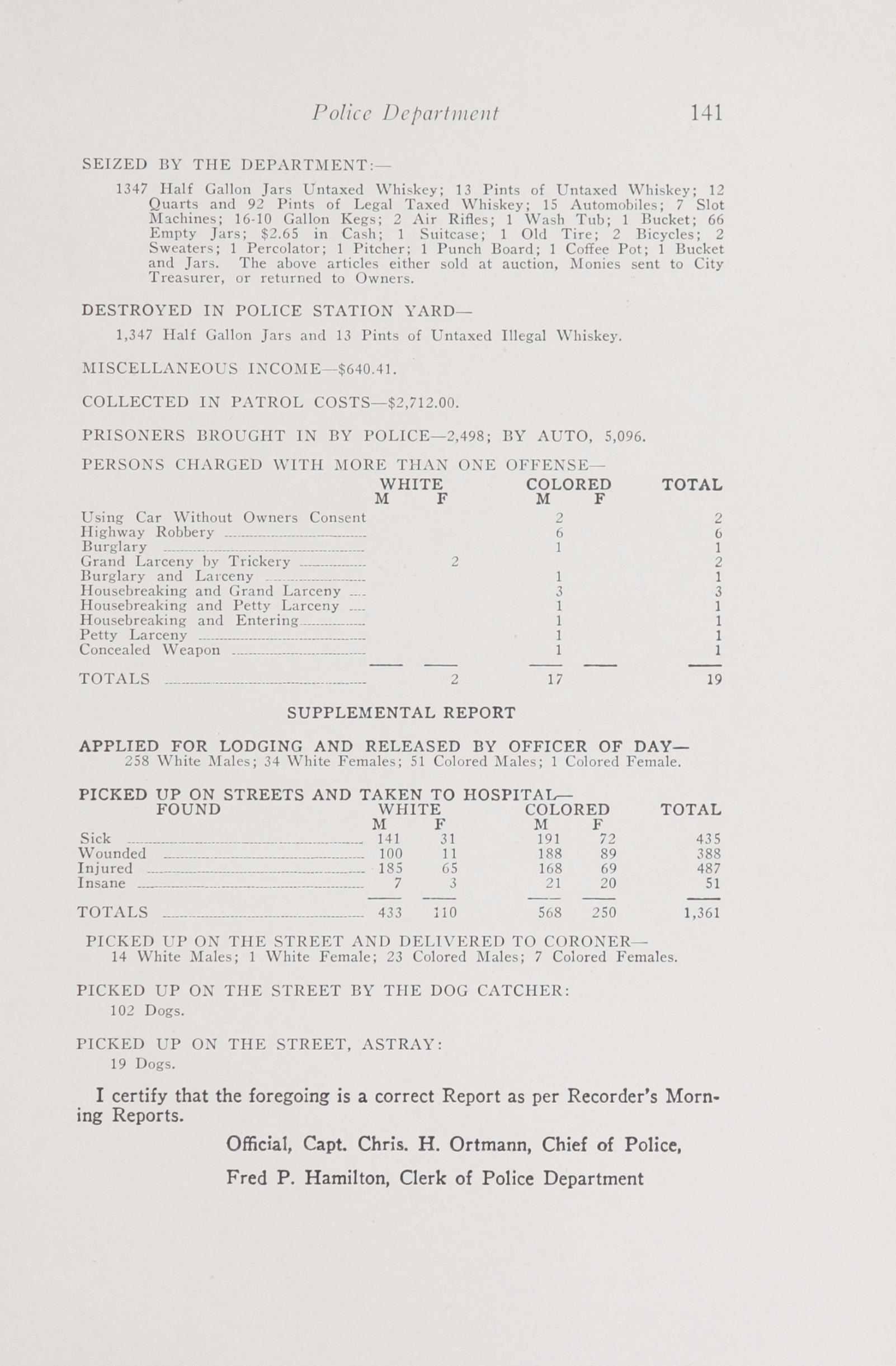 Charleston Yearbook, 1941, page 141