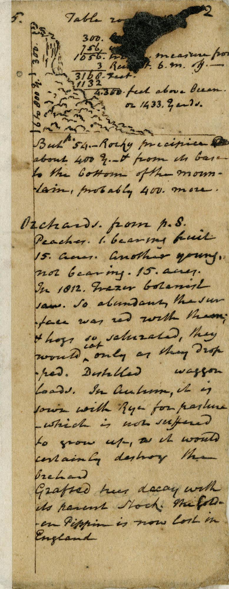 Diary of Charles Drayton, 1814 page 26