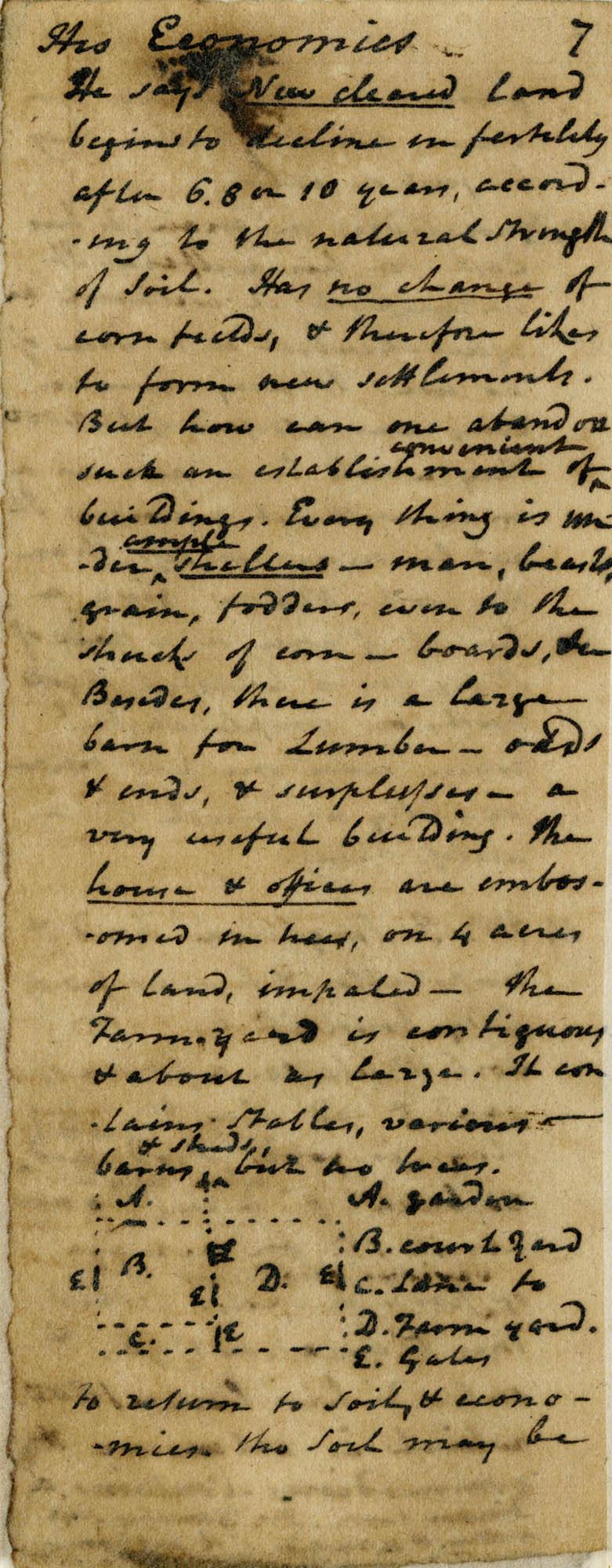 Diary of Charles Drayton, 1814 page 31