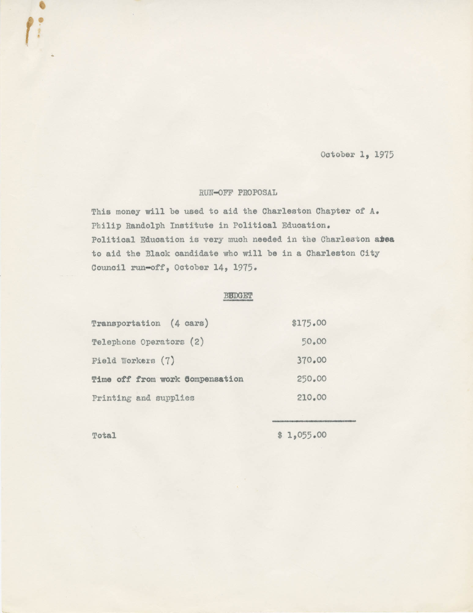 Budget for Charleston City Council run-off election activities in October of 1975