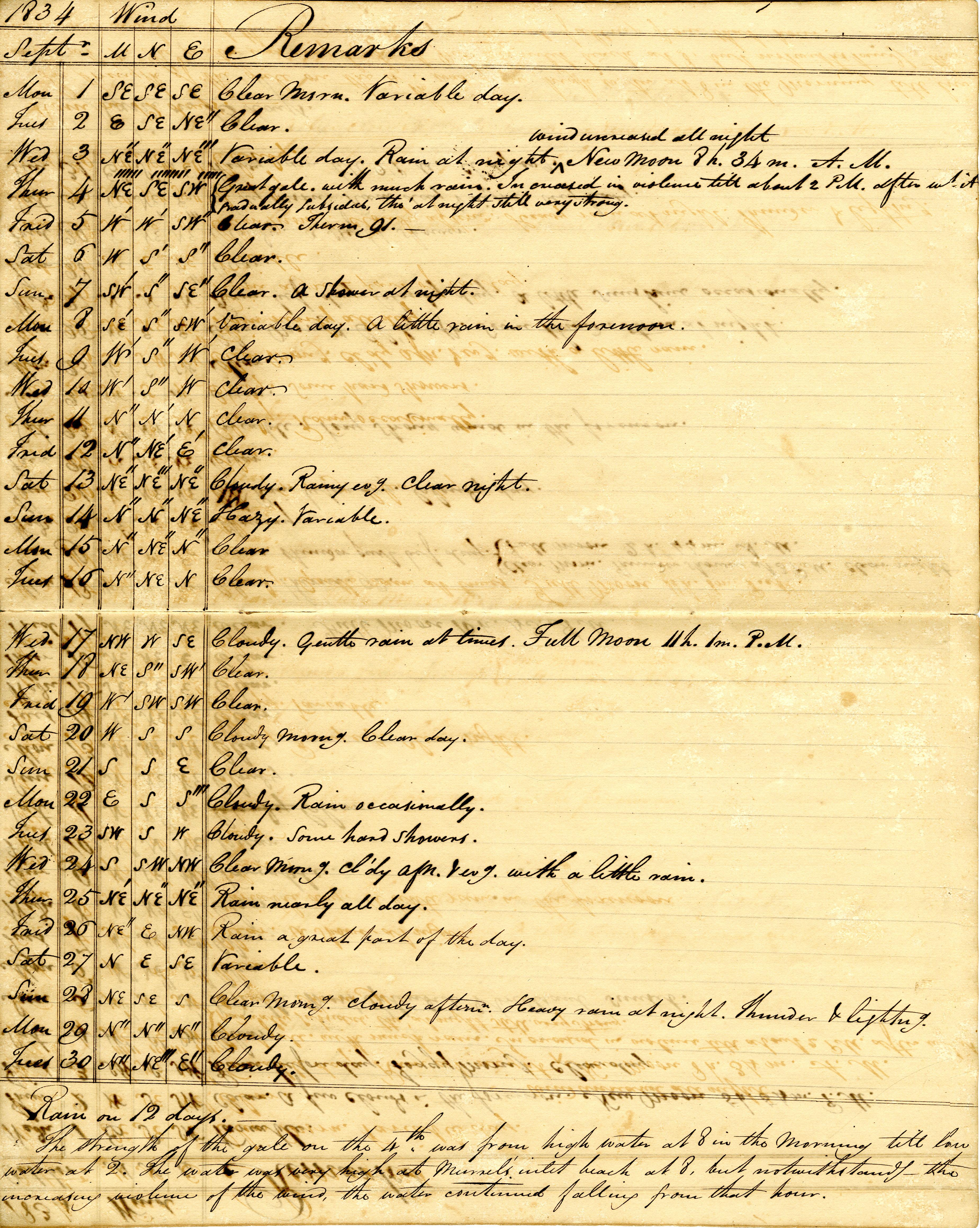 Volume 1: Daily Meteorological Observations, September 1834