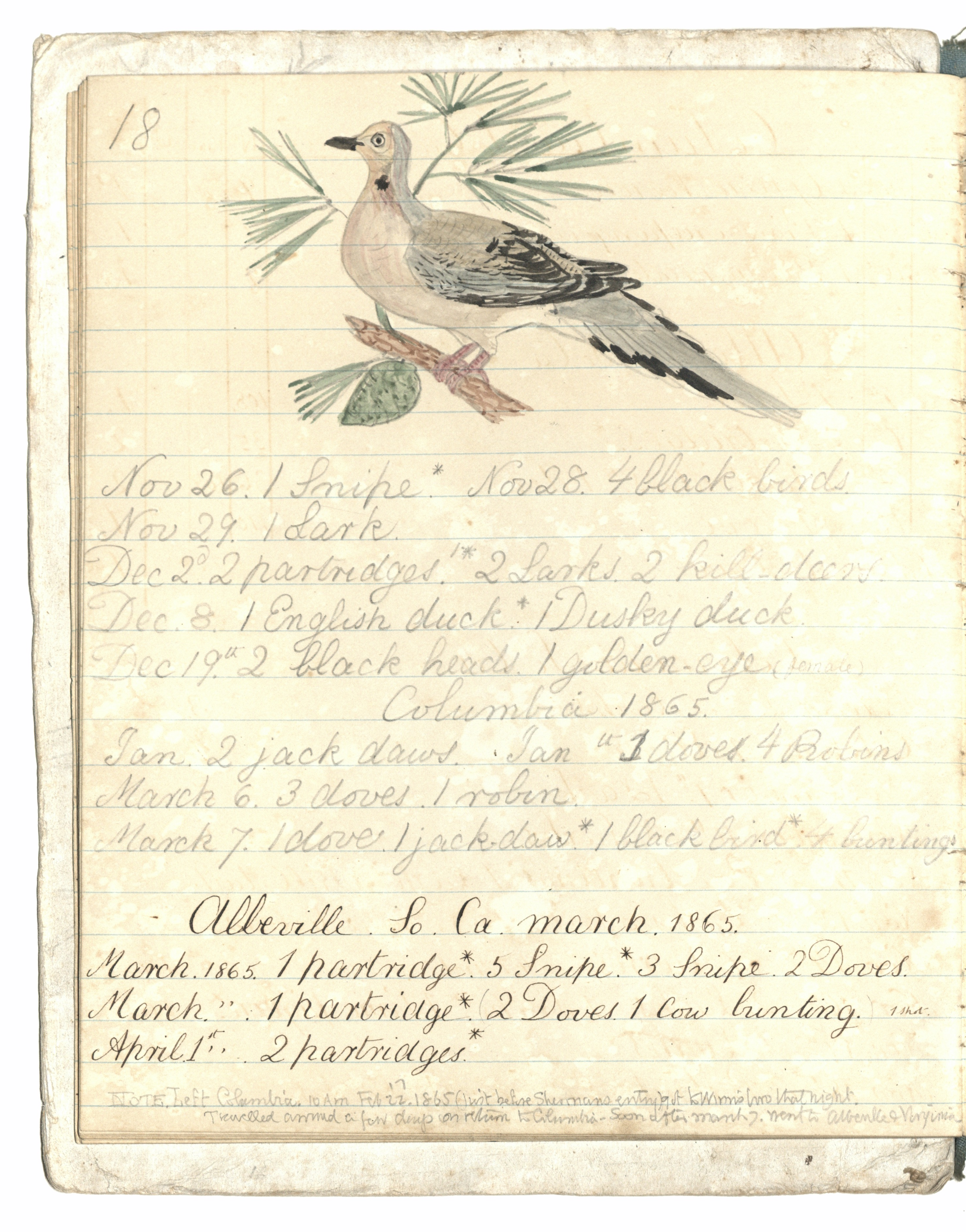 Langdon Cheves III Hunting Notes & Art, Page 21