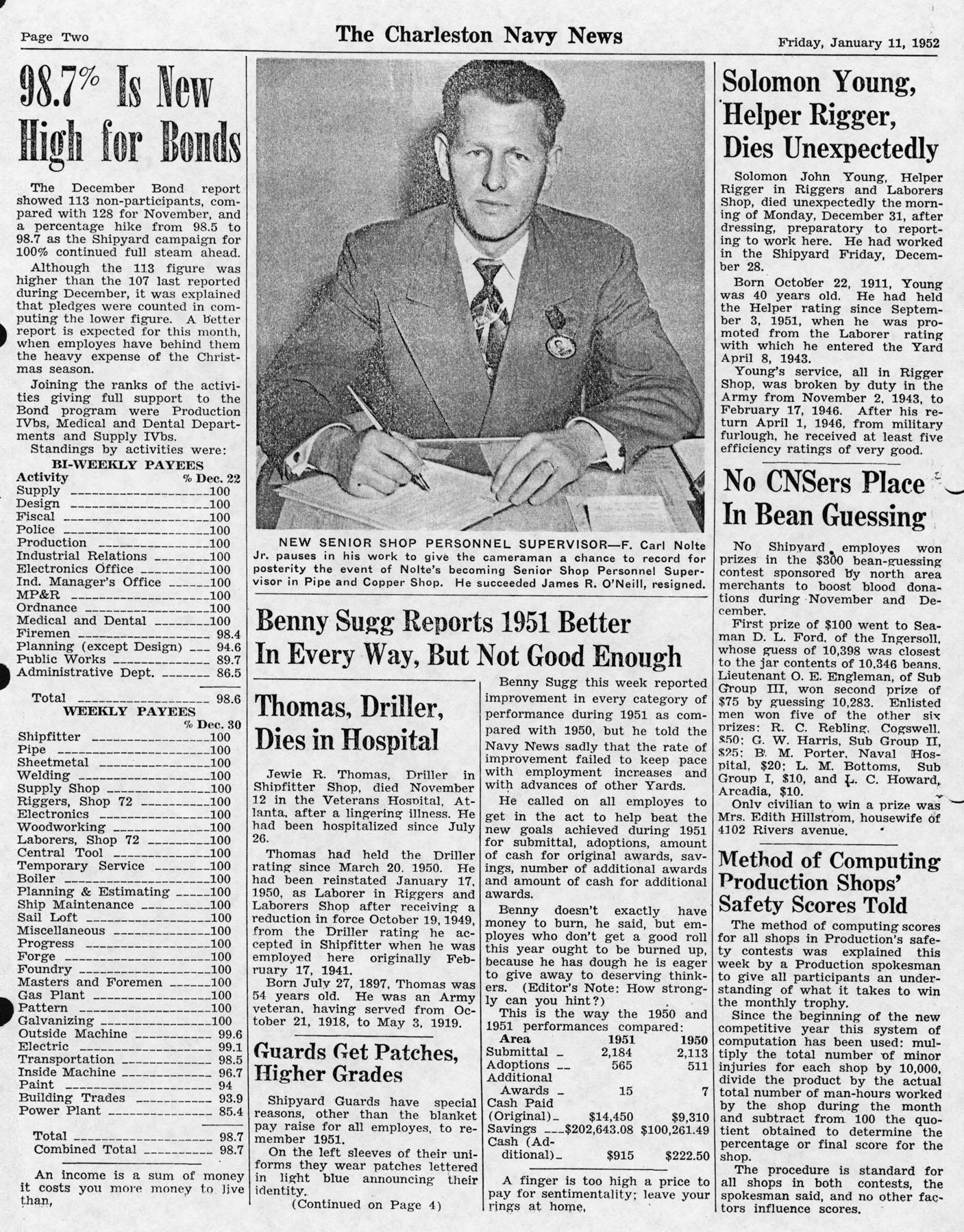 The Charleston Navy News, Volume 10, Edition 12, page ii
