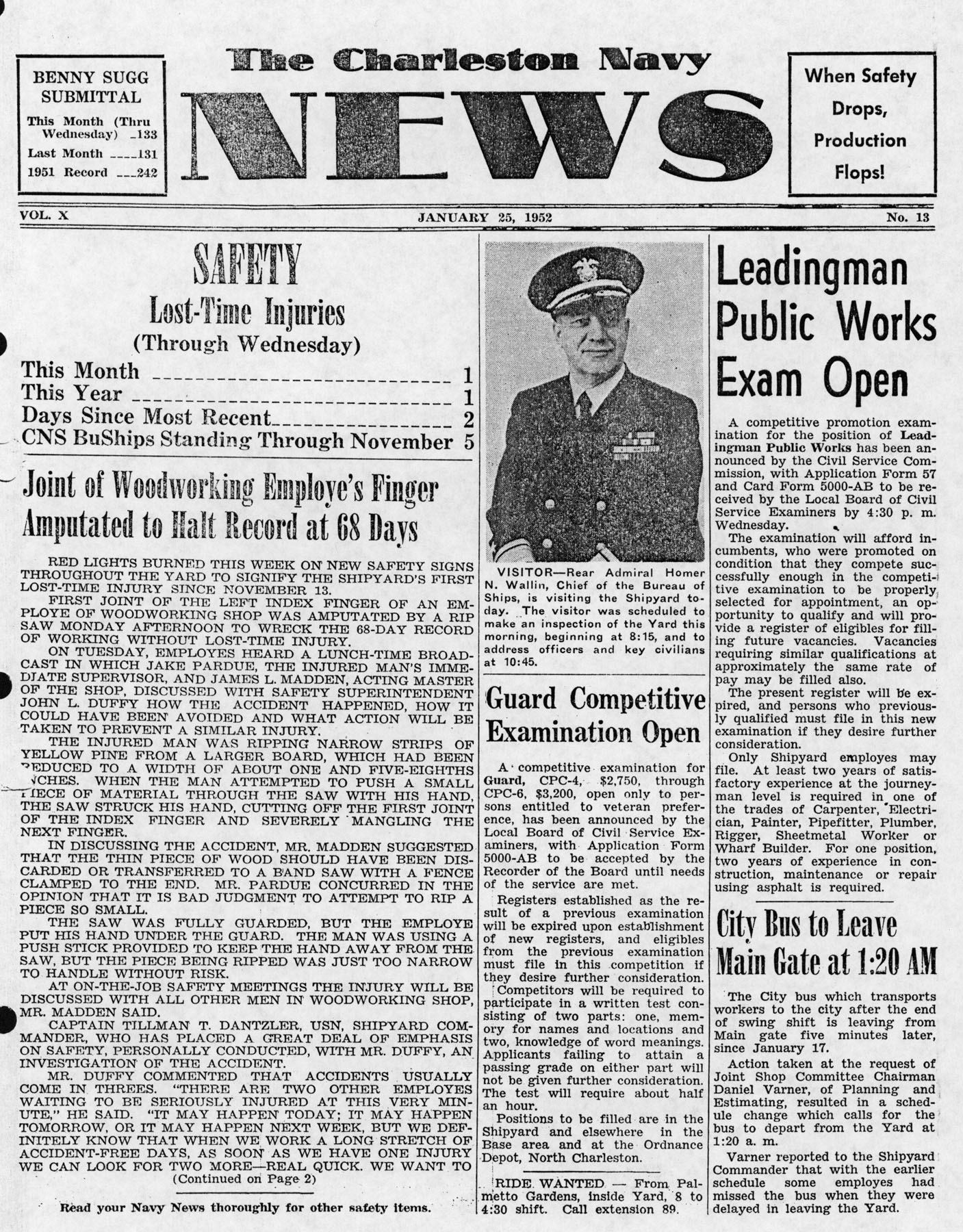 The Charleston Navy News, Volume 10, Edition 13, page i