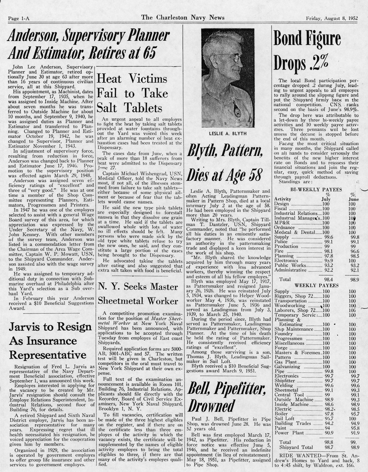 The Charleston Navy News, Volume 11, Edition 1, page ia