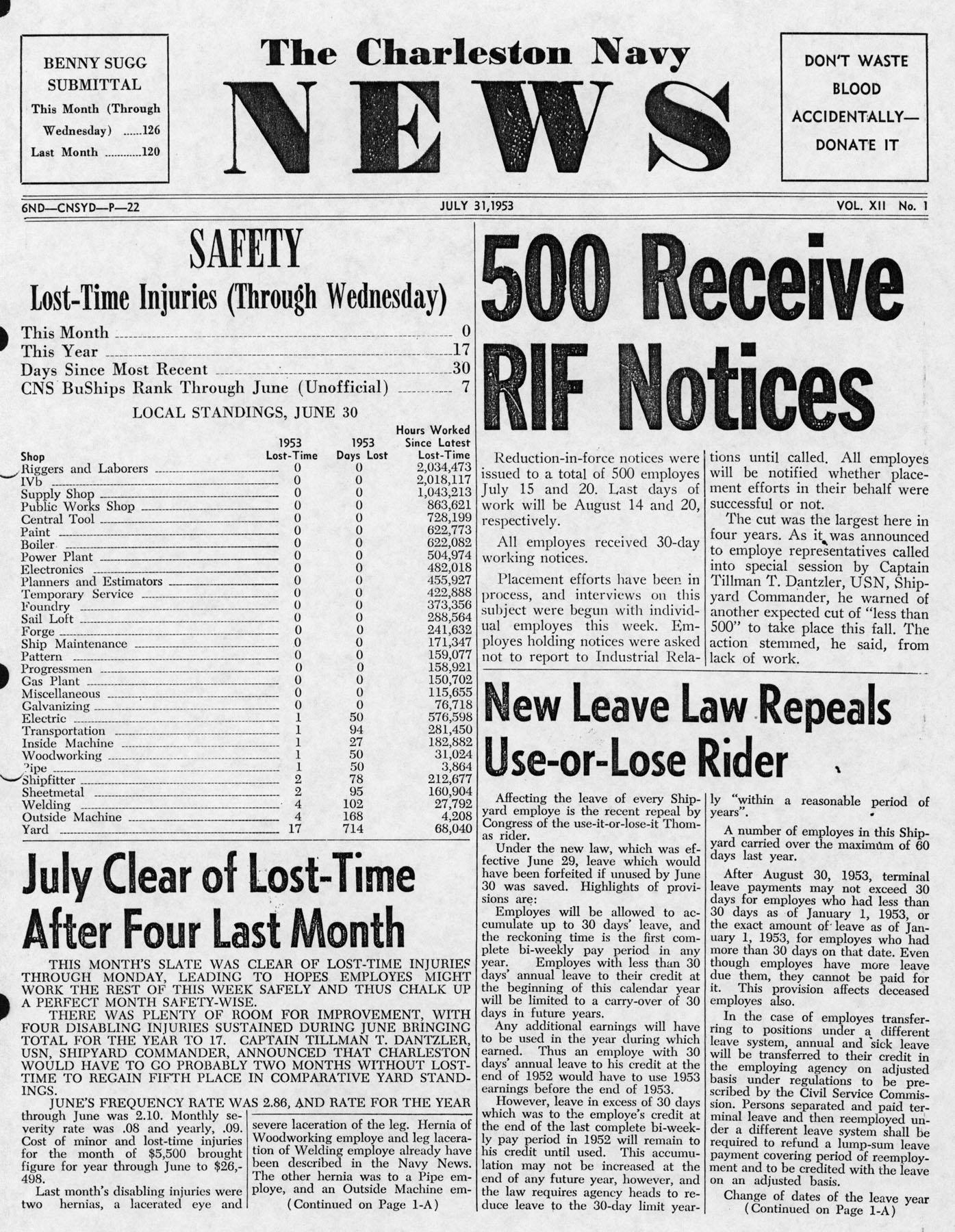 The Charleston Navy News, Volume 12, Edition 1, page i