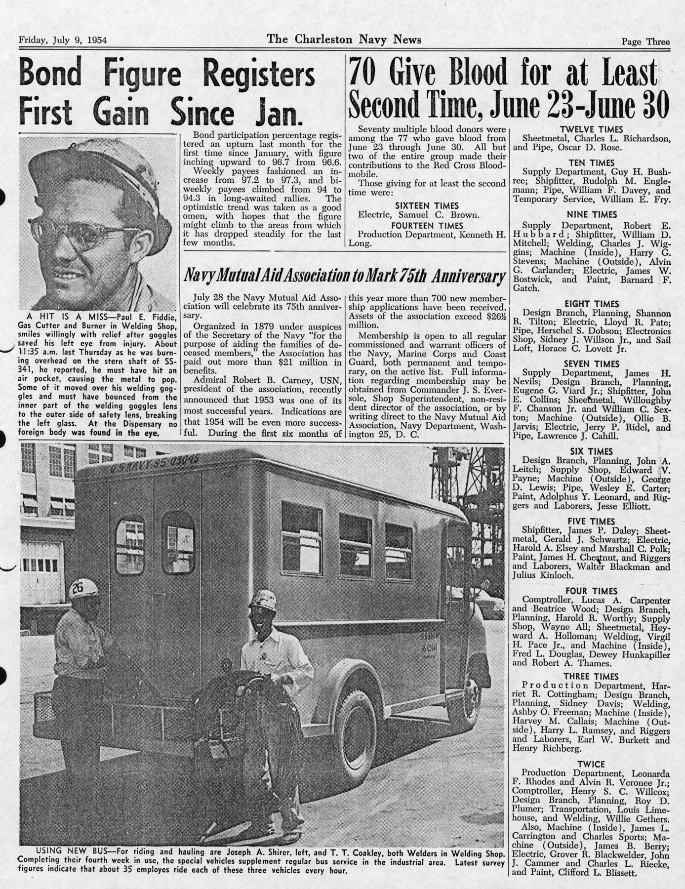 The Charleston Navy News, Volume 13, Edition 1, page iii
